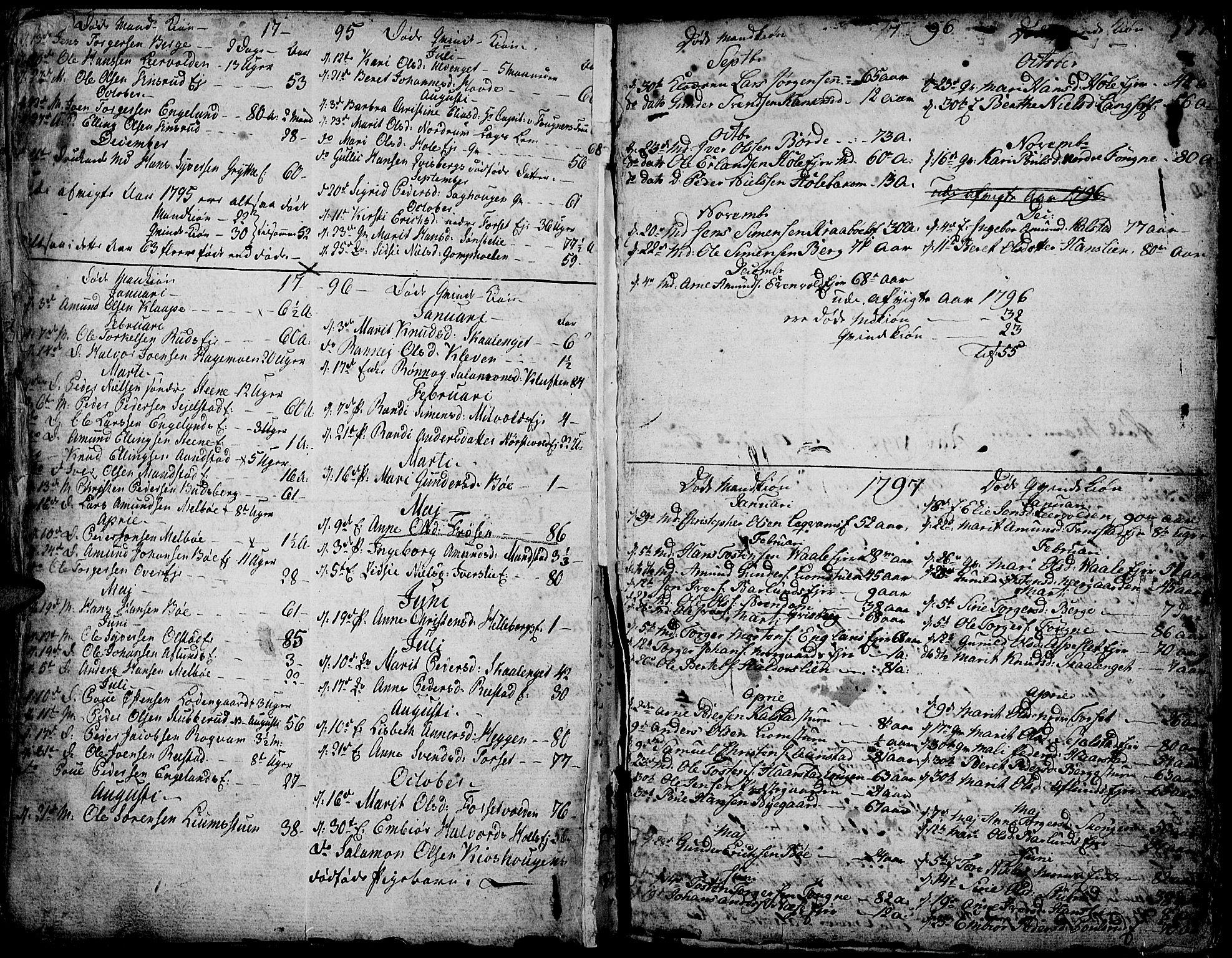 SAH, Gausdal prestekontor, Ministerialbok nr. 3, 1758-1809, s. 357