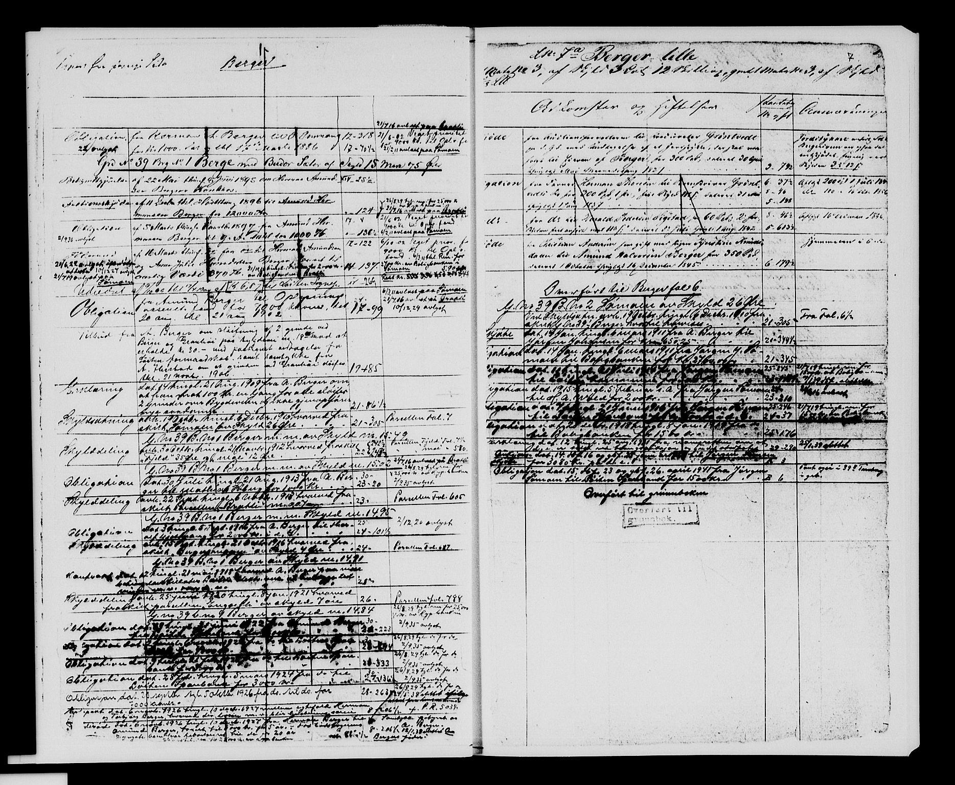 SAH, Sør-Hedmark sorenskriveri, H/Ha/Hac/Hacc/L0001: Panteregister nr. 3.1, 1855-1943, s. 7