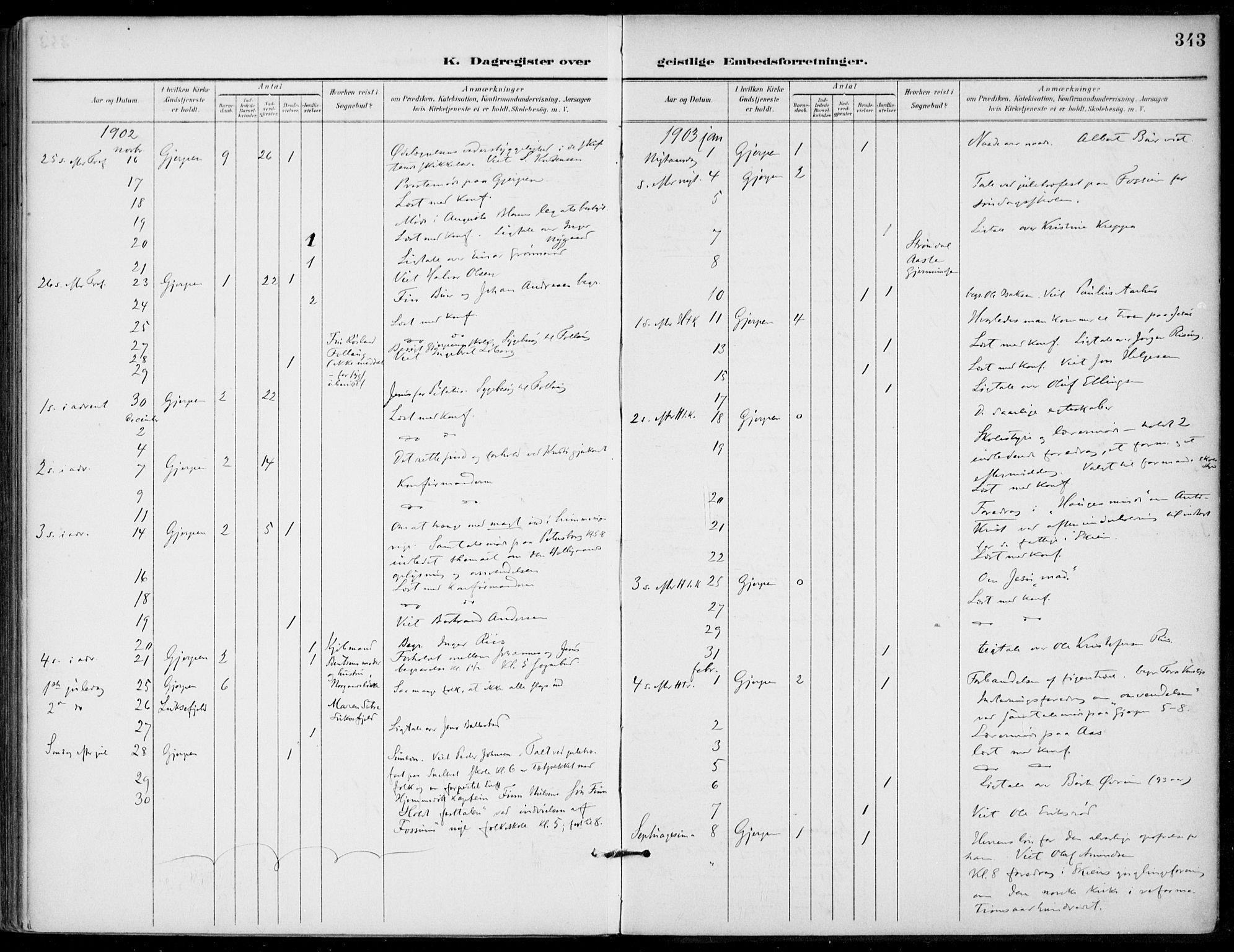 SAKO, Gjerpen kirkebøker, F/Fa/L0011: Ministerialbok nr. 11, 1896-1904, s. 343