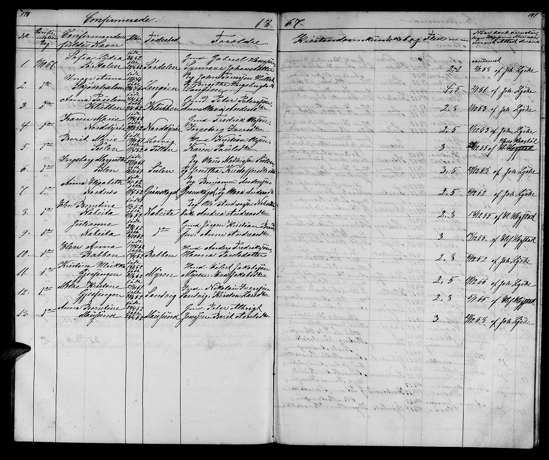 SAT, Ministerialprotokoller, klokkerbøker og fødselsregistre - Sør-Trøndelag, 640/L0583: Klokkerbok nr. 640C01, 1866-1877, s. 170-171