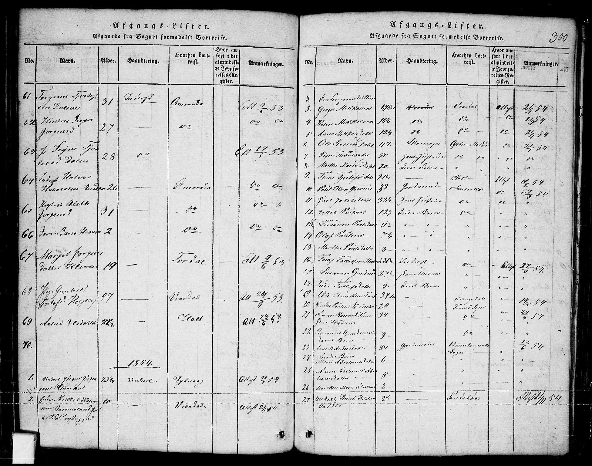 SAKO, Nissedal kirkebøker, G/Ga/L0001: Klokkerbok nr. I 1, 1814-1860, s. 300