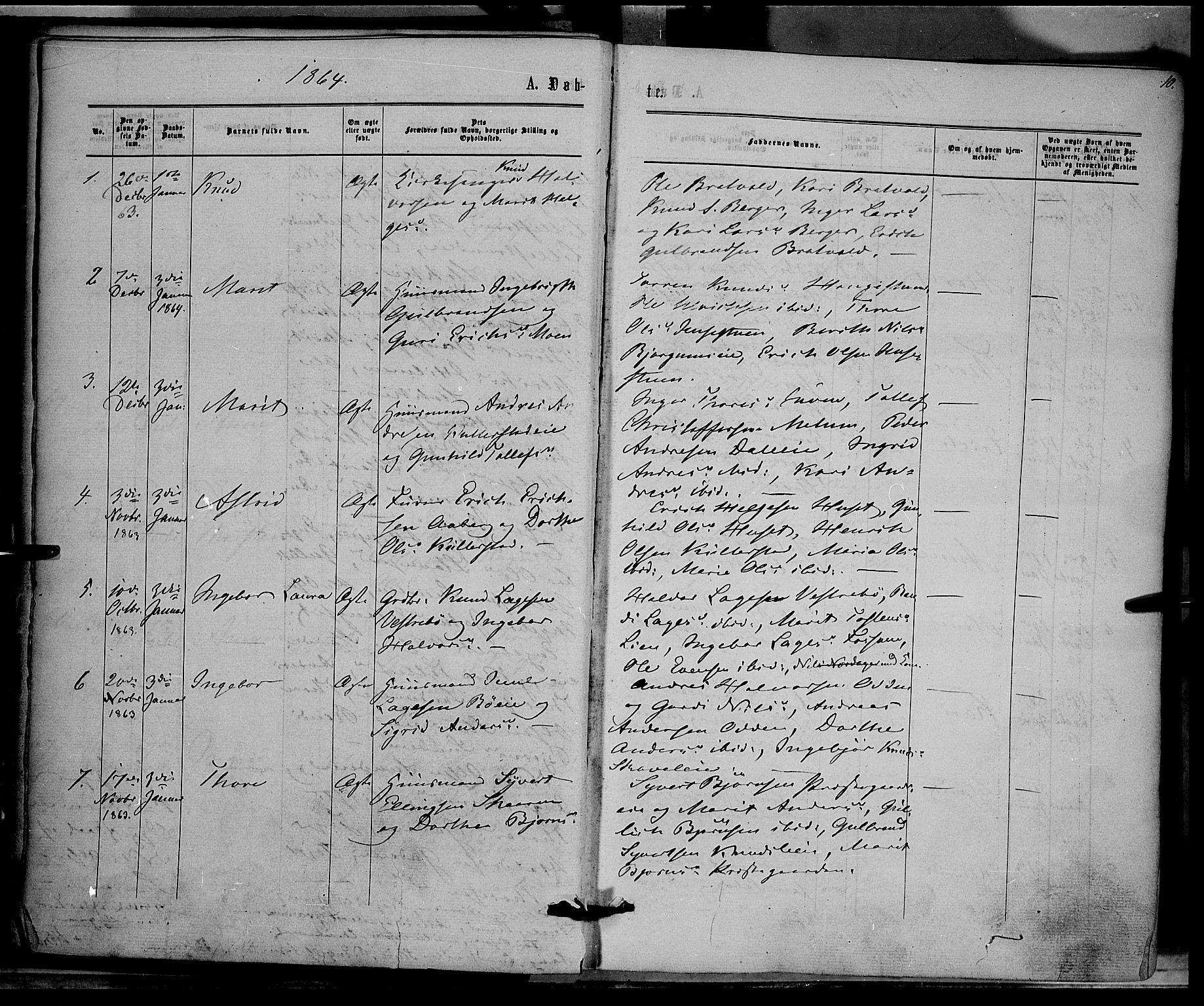 SAH, Nord-Aurdal prestekontor, Ministerialbok nr. 8, 1863-1875, s. 10