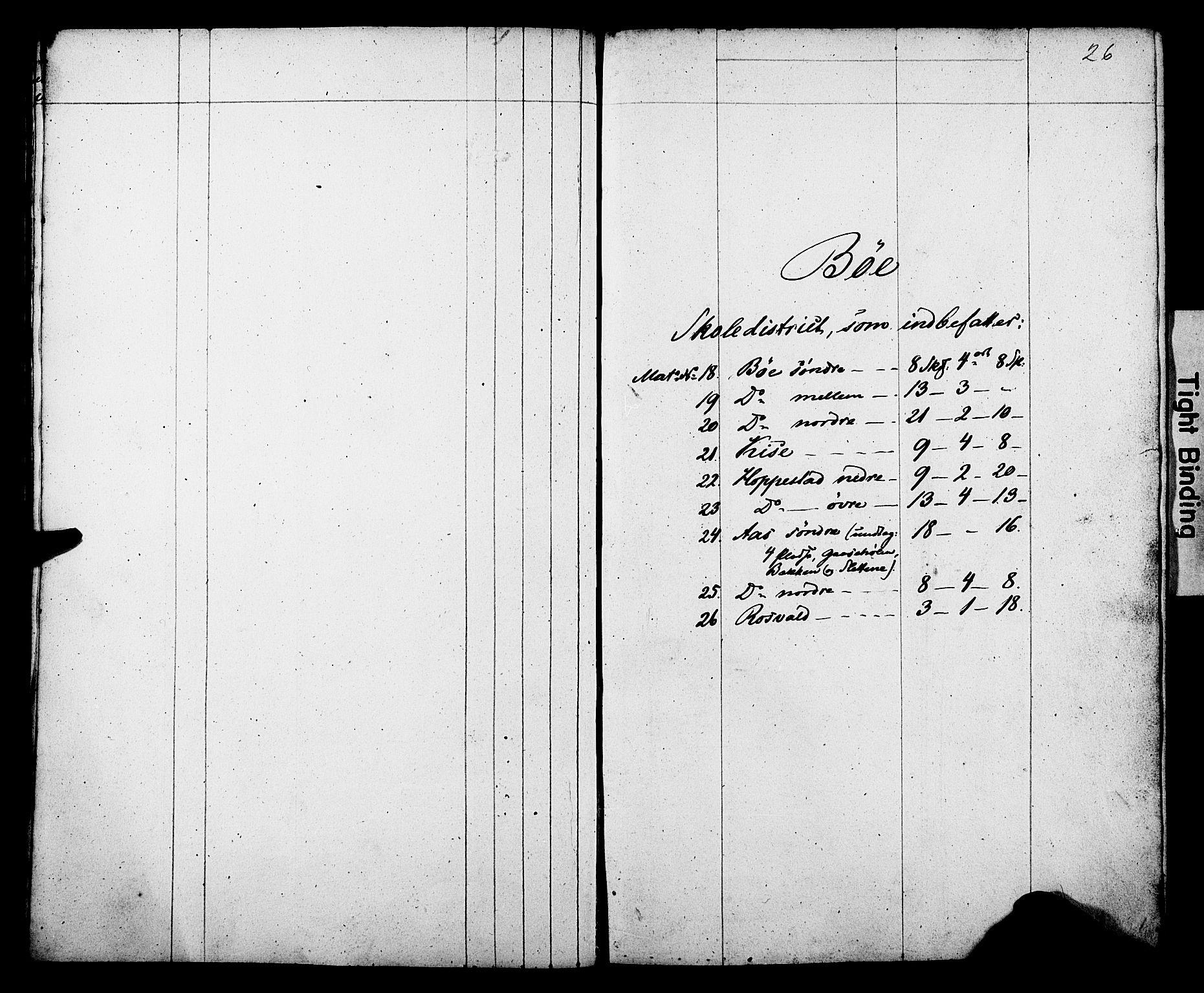 Folketelling 1845 for 0812P Gjerpen prestegjeld, 1845, s. 26