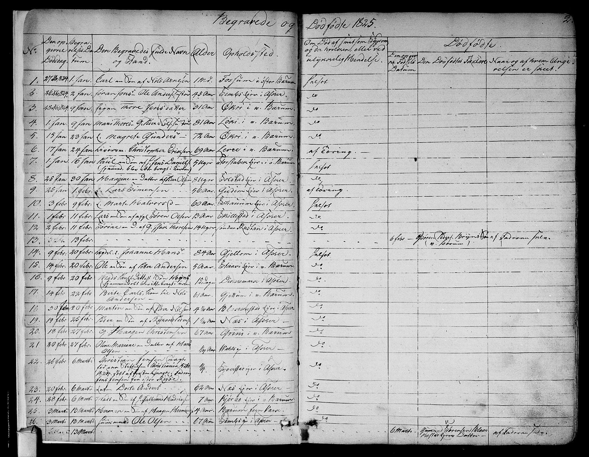 SAO, Asker prestekontor Kirkebøker, F/Fa/L0011: Ministerialbok nr. I 11, 1825-1878, s. 2