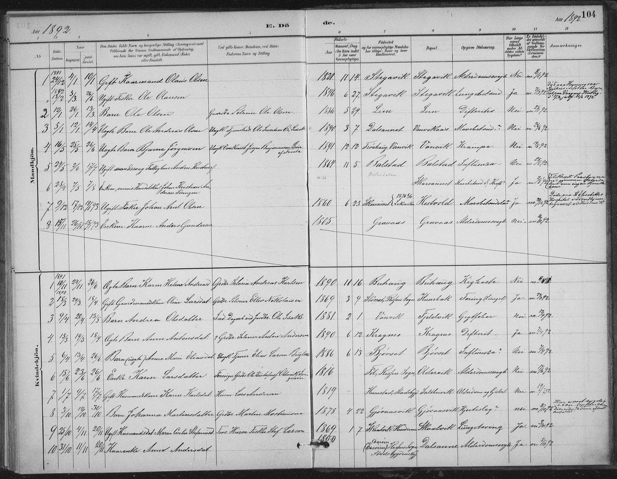 SAT, Ministerialprotokoller, klokkerbøker og fødselsregistre - Nord-Trøndelag, 702/L0023: Ministerialbok nr. 702A01, 1883-1897, s. 104
