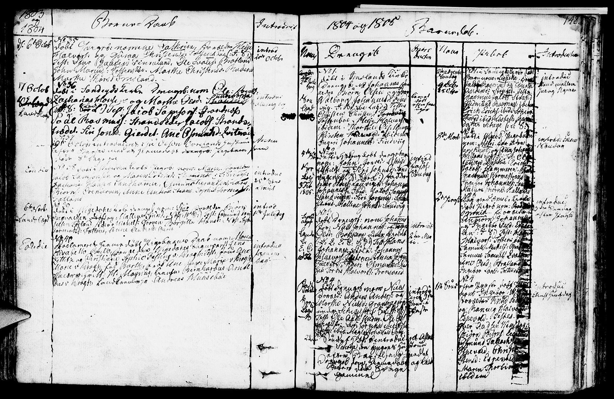 SAST, Vikedal sokneprestkontor, IV: Ministerialbok nr. A 2, 1779-1817, s. 148