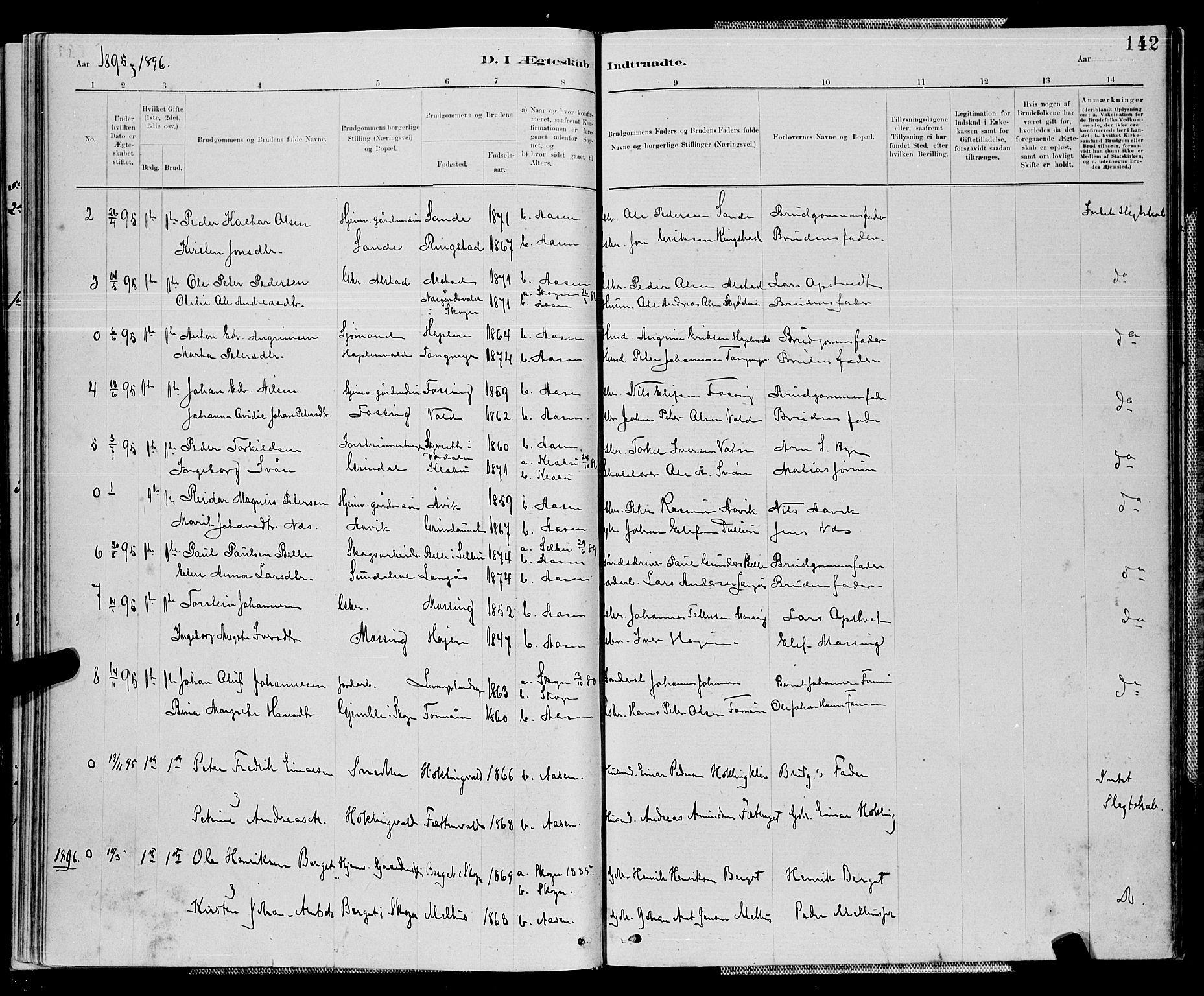 SAT, Ministerialprotokoller, klokkerbøker og fødselsregistre - Nord-Trøndelag, 714/L0134: Klokkerbok nr. 714C03, 1878-1898, s. 142