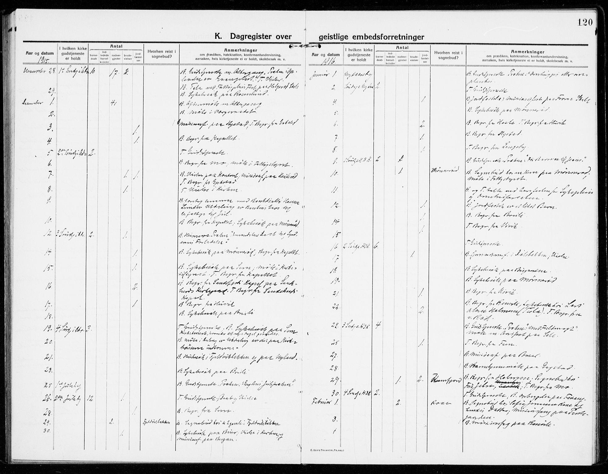 SAKO, Sandar kirkebøker, F/Fa/L0020: Ministerialbok nr. 20, 1915-1919, s. 120