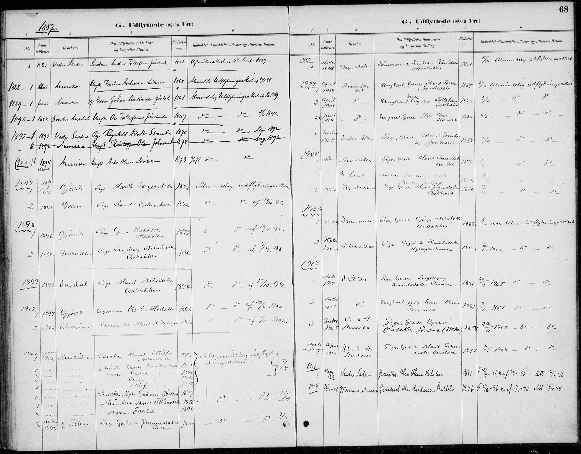 SAH, Øystre Slidre prestekontor, Ministerialbok nr. 5, 1887-1916, s. 68