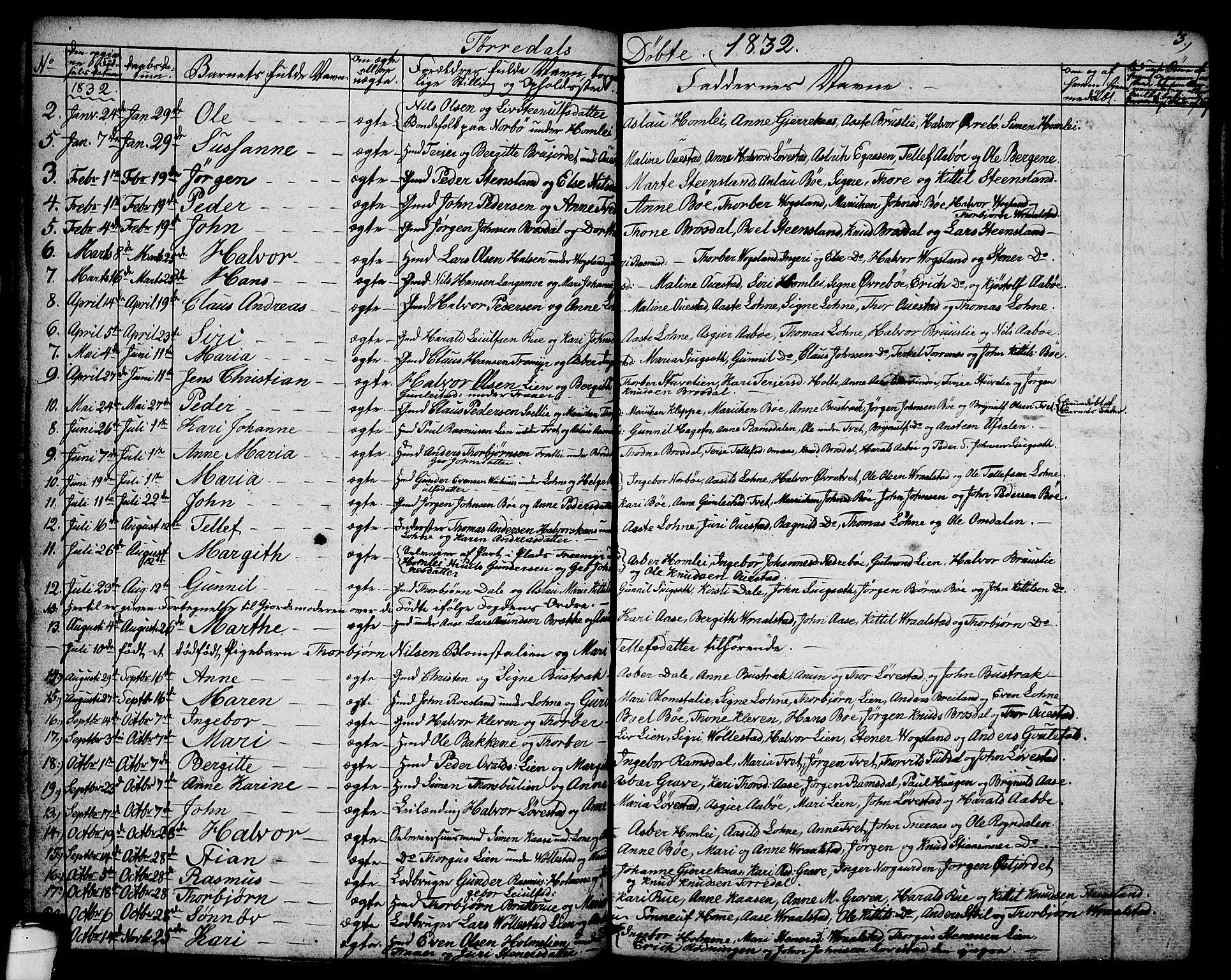 SAKO, Drangedal kirkebøker, G/Ga/L0001: Klokkerbok nr. I 1 /2, 1814-1856, s. 3