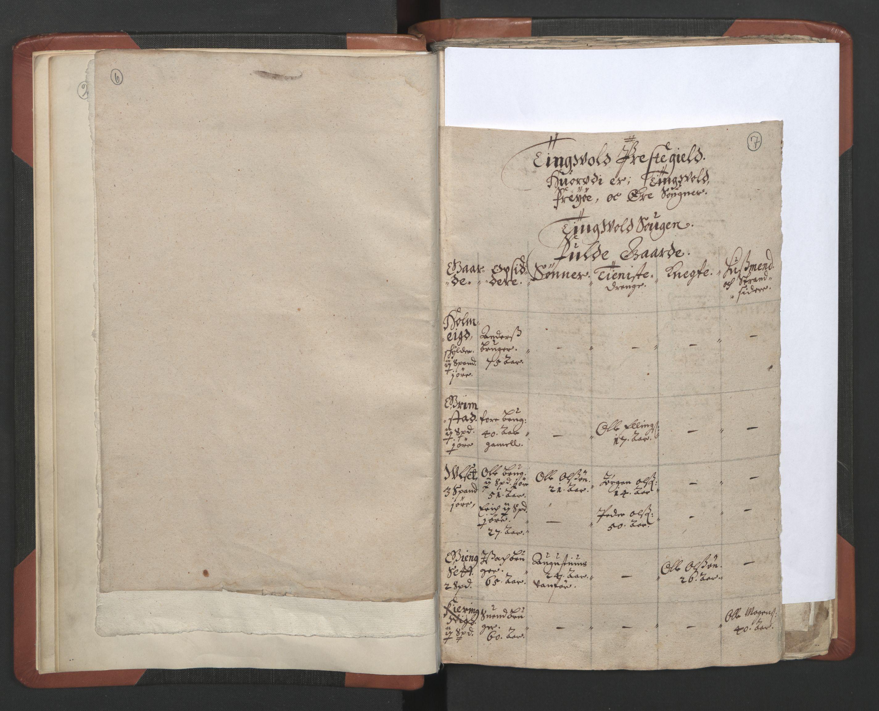 RA, Sogneprestenes manntall 1664-1666, nr. 28: Nordmøre prosti, 1664-1666, s. 6-7