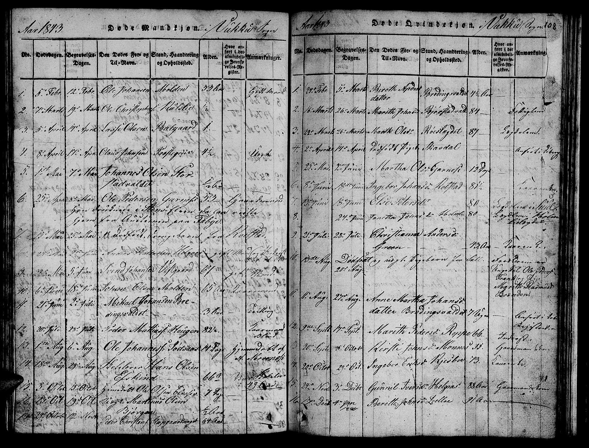 SAT, Ministerialprotokoller, klokkerbøker og fødselsregistre - Nord-Trøndelag, 723/L0251: Klokkerbok nr. 723C01 /2, 1843-1845, s. 108