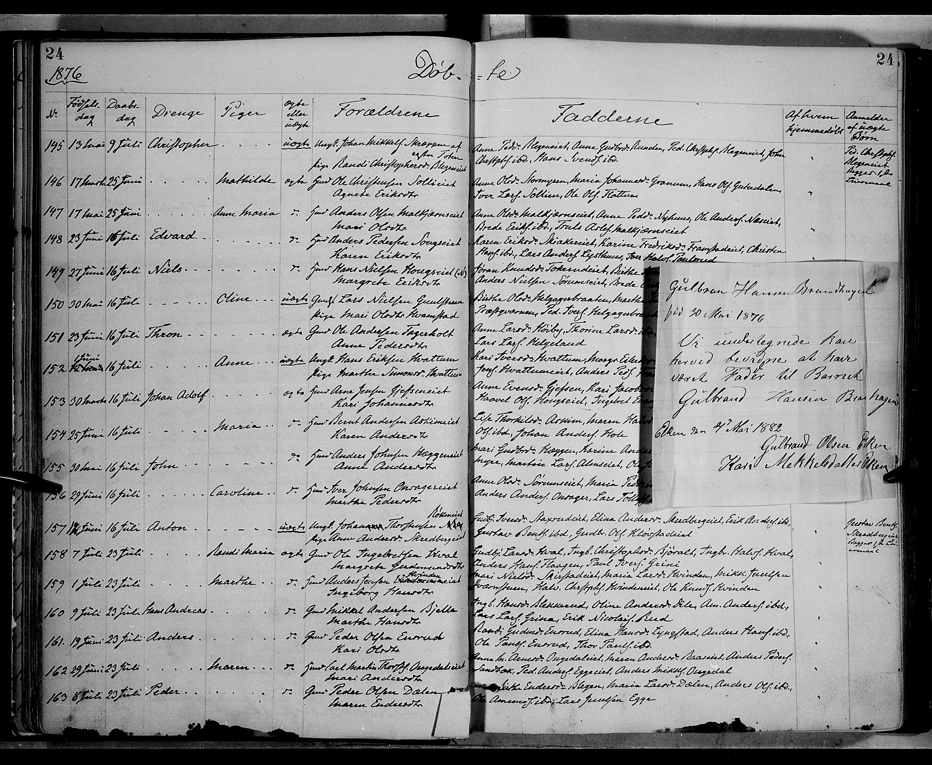 SAH, Gran prestekontor, Ministerialbok nr. 13, 1875-1879, s. 24