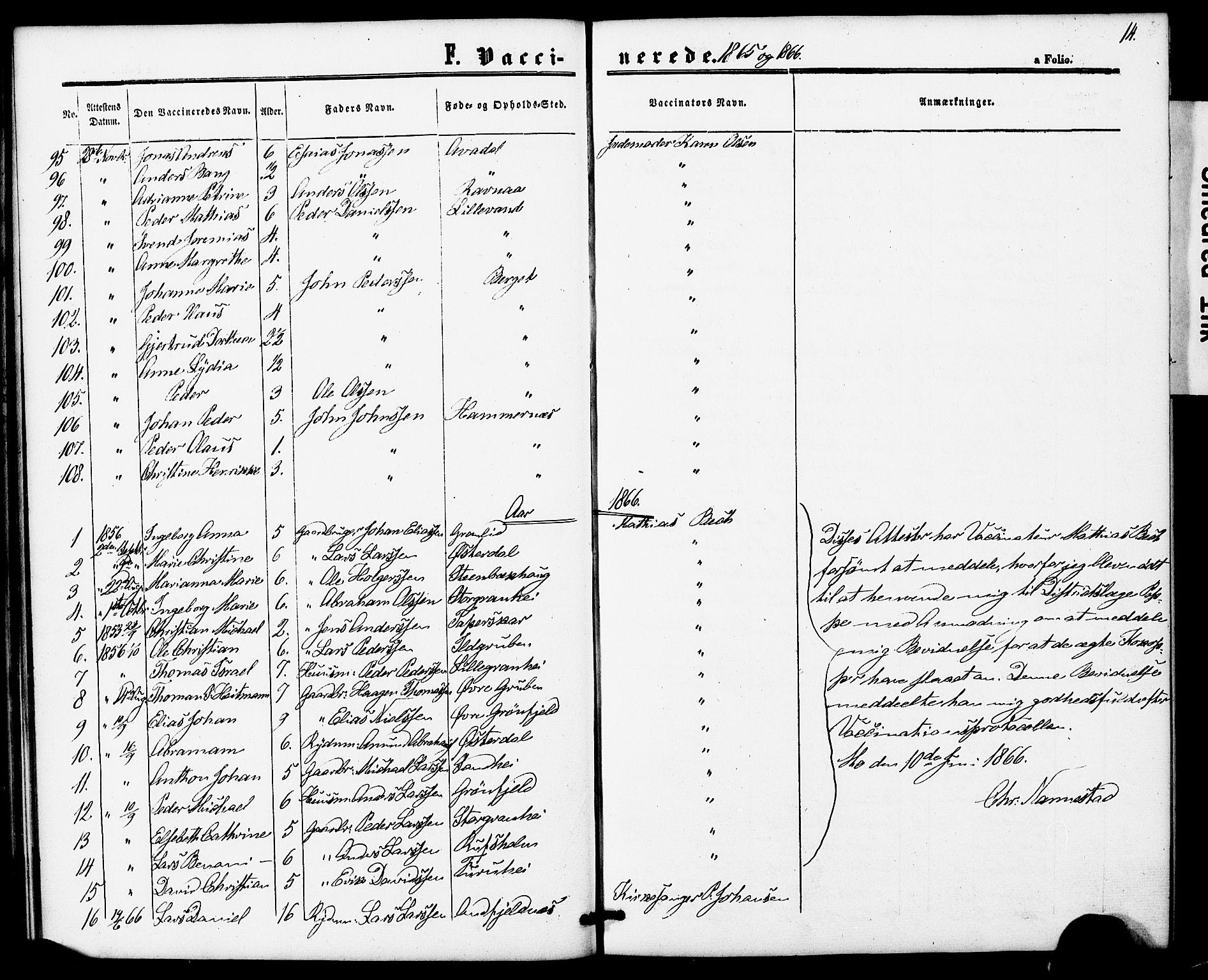 SAT, Ministerialprotokoller, klokkerbøker og fødselsregistre - Nordland, 827/L0397: Ministerialbok nr. 827A09, 1862-1876, s. 14