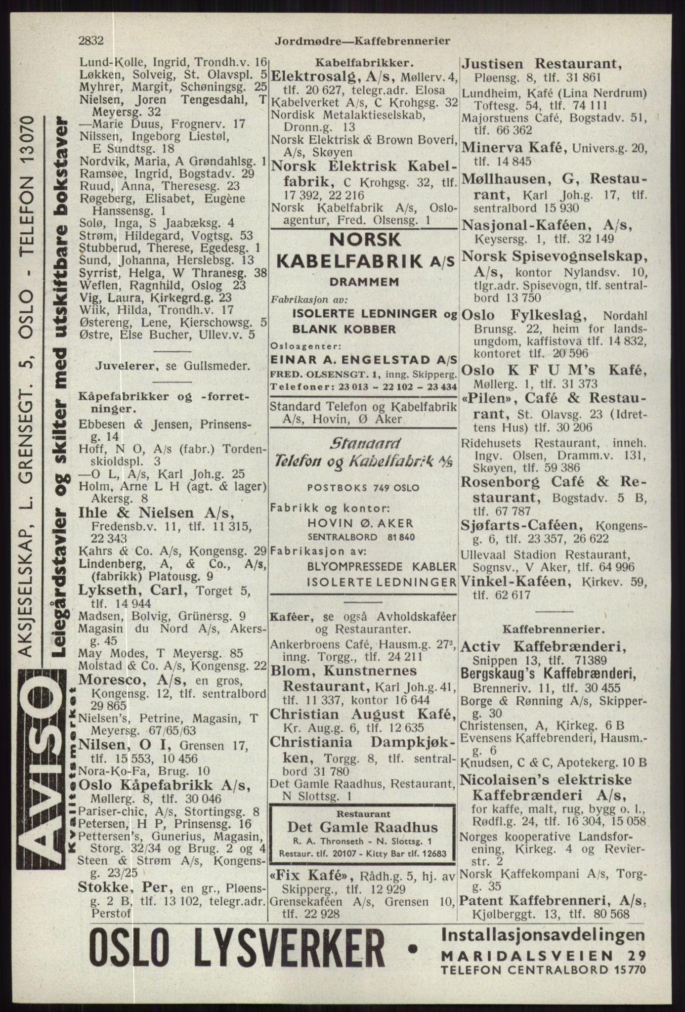 RA, Oslo adressebok (publikasjon)*, 1941, s. 2832