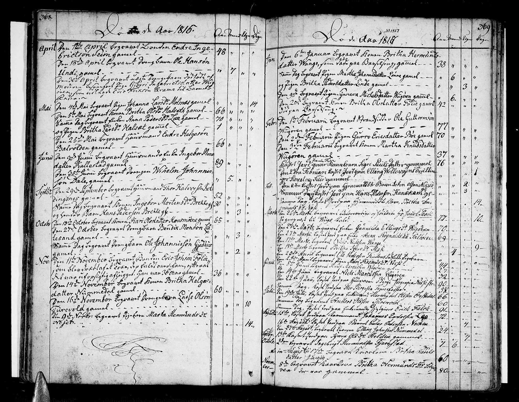 SAB, Vik Sokneprestembete, Ministerialbok nr. A 5, 1787-1820, s. 368-369