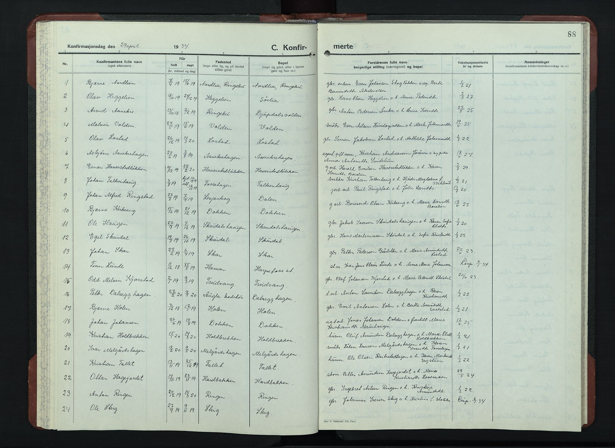 SAH, Sør-Fron prestekontor, H/Ha/Hab/L0006: Klokkerbok nr. 6, 1933-1948, s. 88