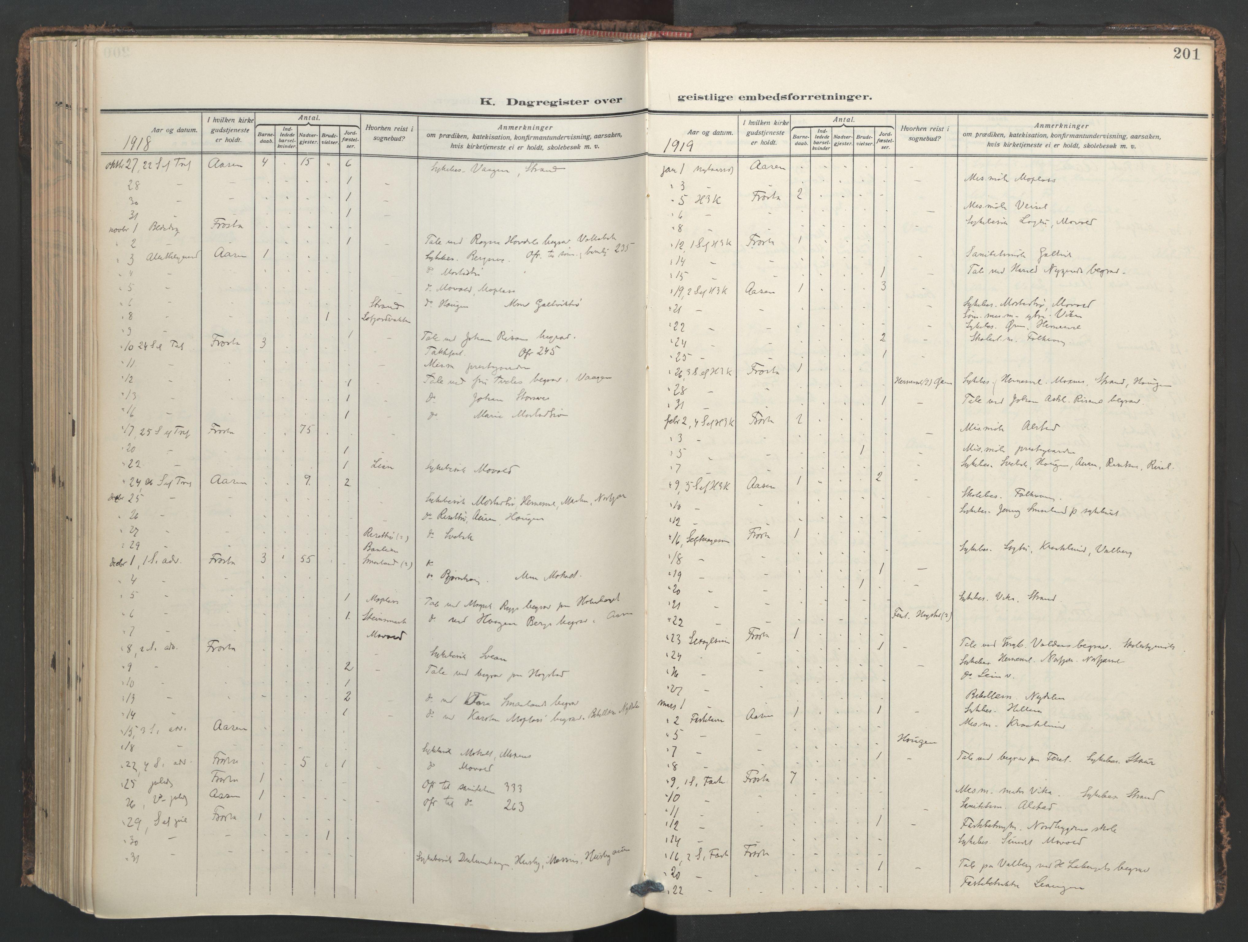 SAT, Ministerialprotokoller, klokkerbøker og fødselsregistre - Nord-Trøndelag, 713/L0123: Ministerialbok nr. 713A12, 1911-1925, s. 201