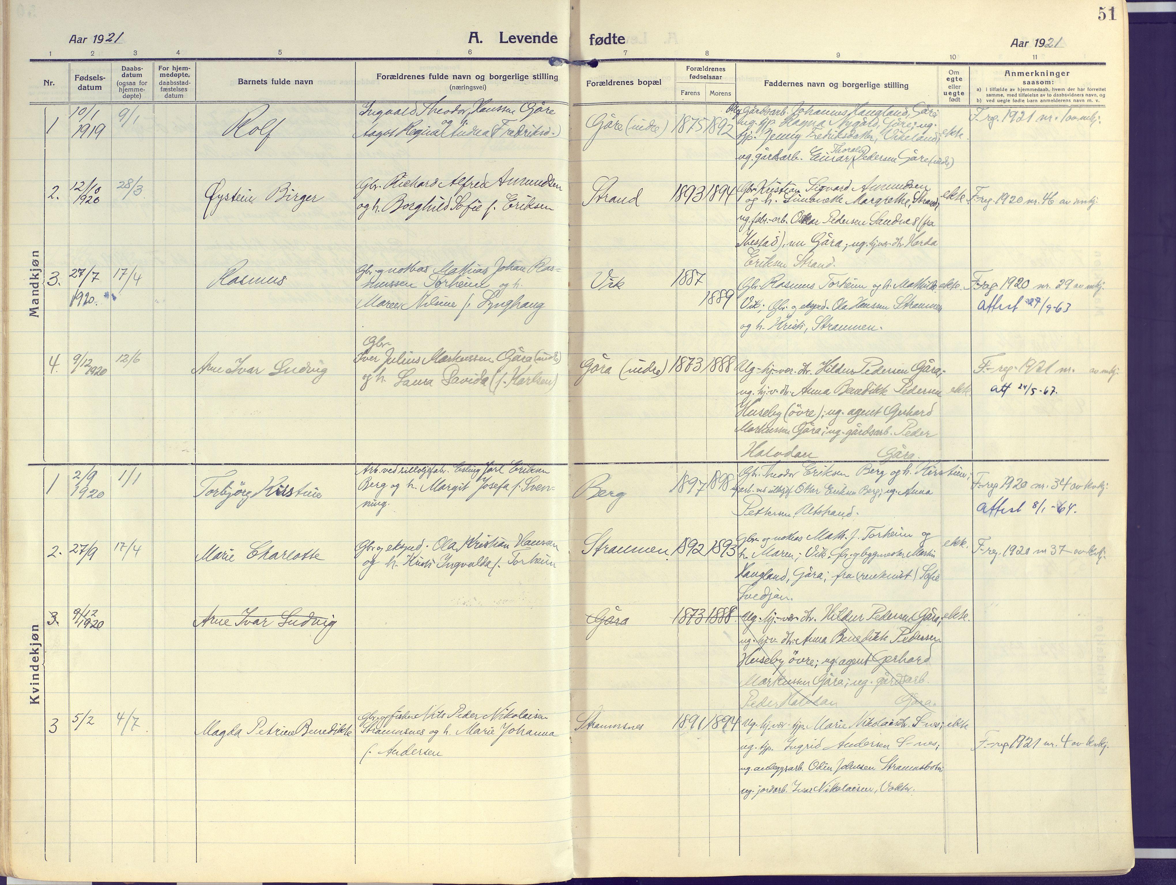 SATØ, Kvæfjord sokneprestkontor, G/Ga/Gaa/L0007kirke: Ministerialbok nr. 7, 1915-1931, s. 51
