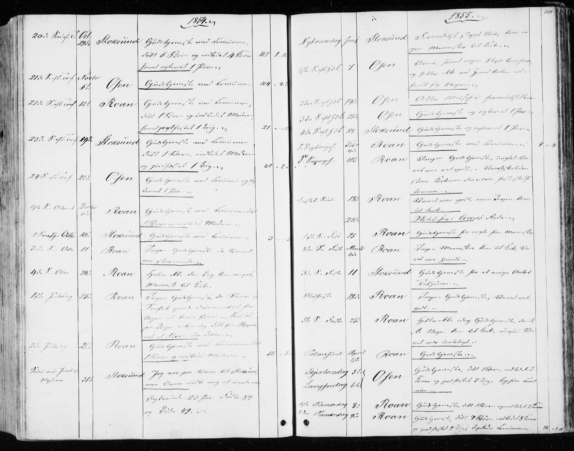 SAT, Ministerialprotokoller, klokkerbøker og fødselsregistre - Sør-Trøndelag, 657/L0704: Ministerialbok nr. 657A05, 1846-1857, s. 368
