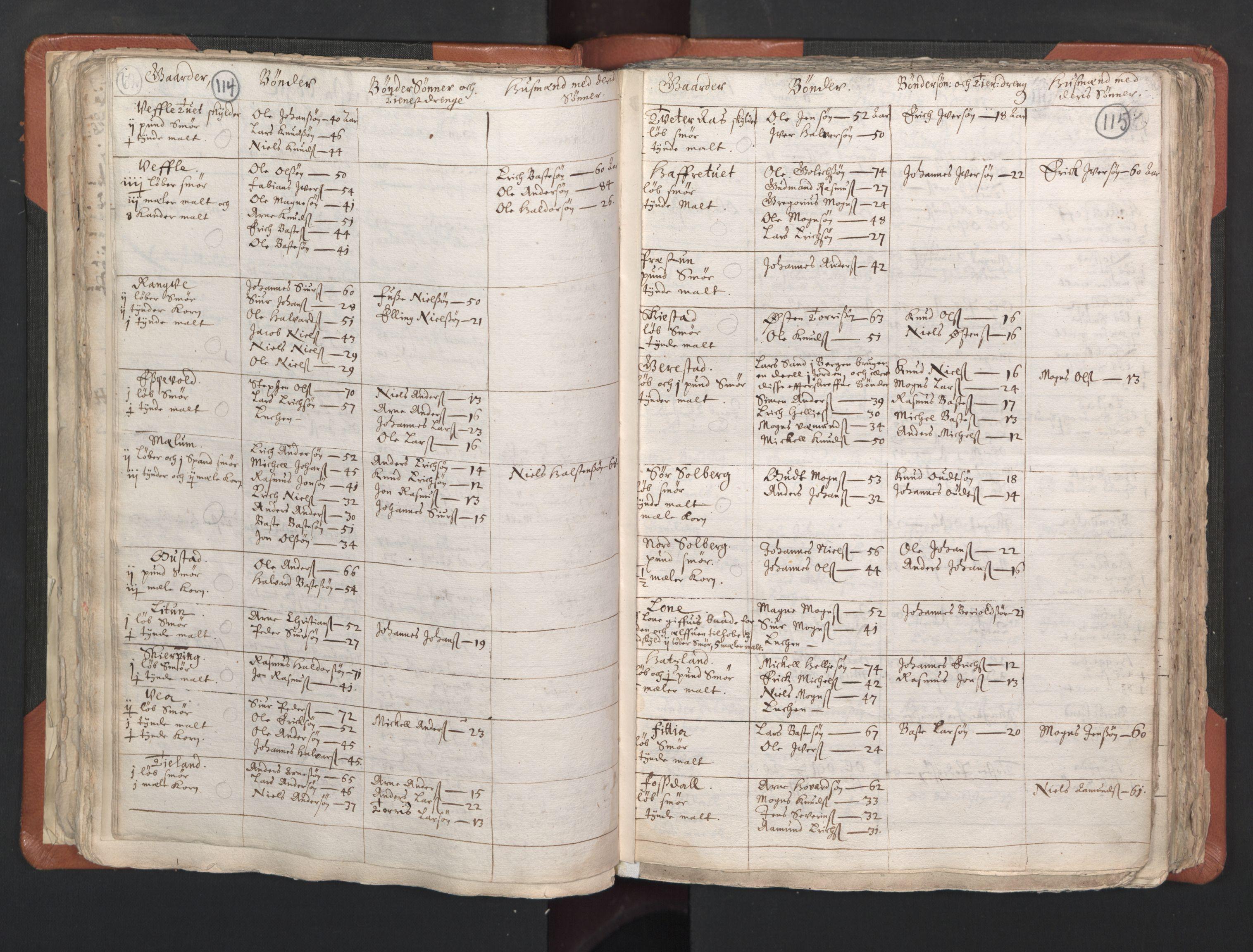 RA, Sogneprestenes manntall 1664-1666, nr. 22: Nordhordland prosti, 1664-1666, s. 114-115