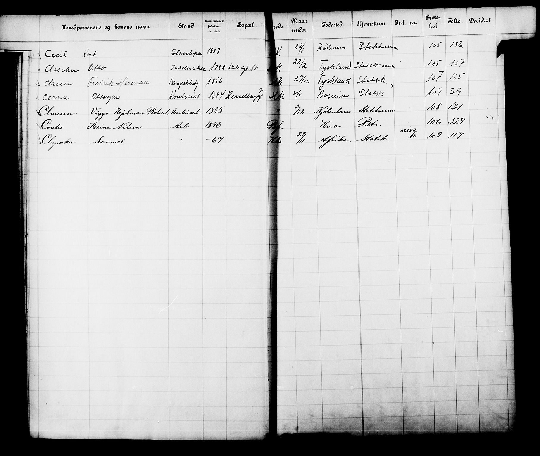 OBA, Fattigvesenet, Fb/L0032: Hjemstavnsregister, 1913, s. 38