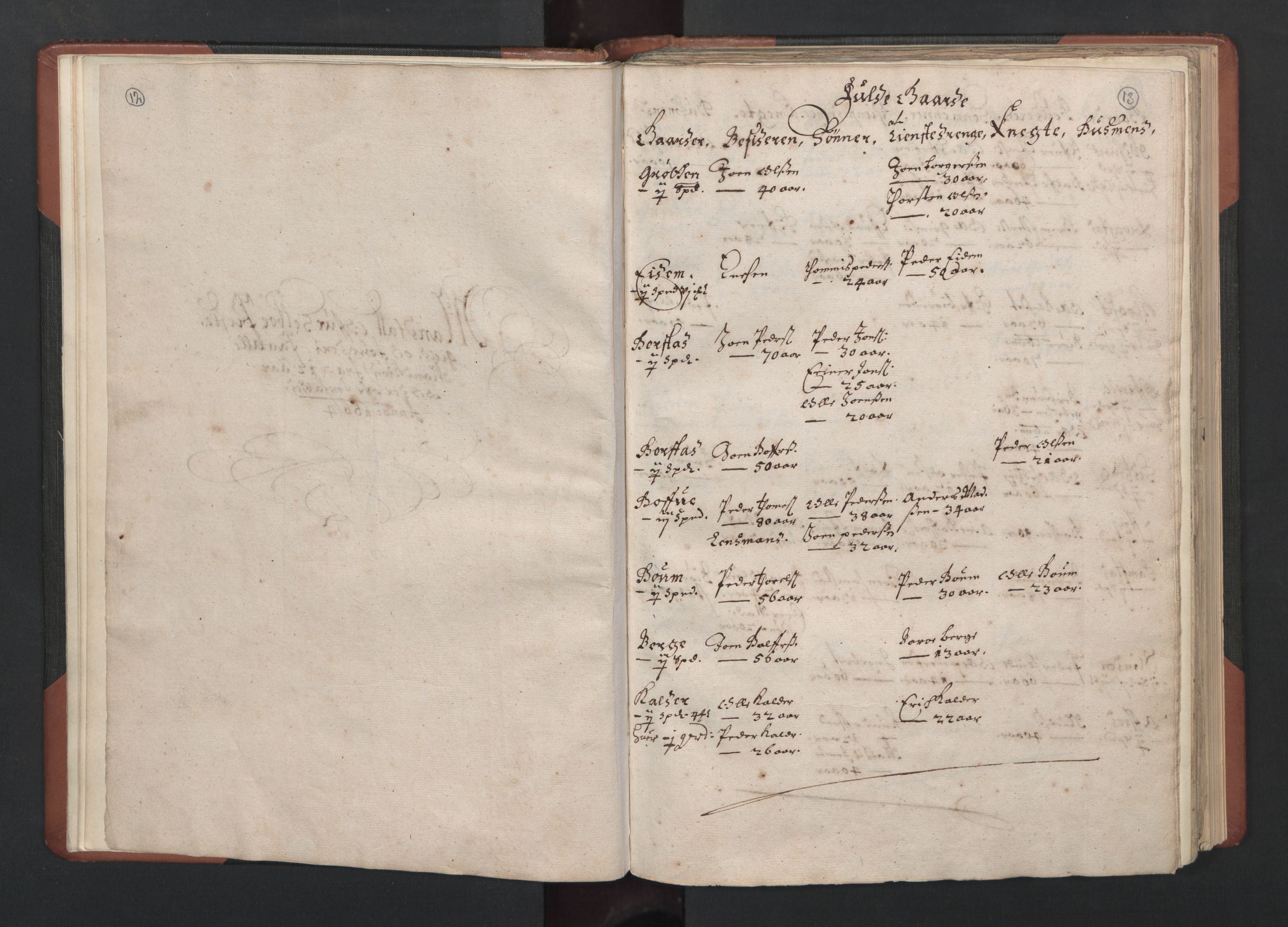 RA, Fogdenes og sorenskrivernes manntall 1664-1666, nr. 19: Fosen fogderi, Inderøy fogderi, Selbu fogderi, Namdal fogderi og Stjørdal fogderi, 1664-1665, s. 12-13