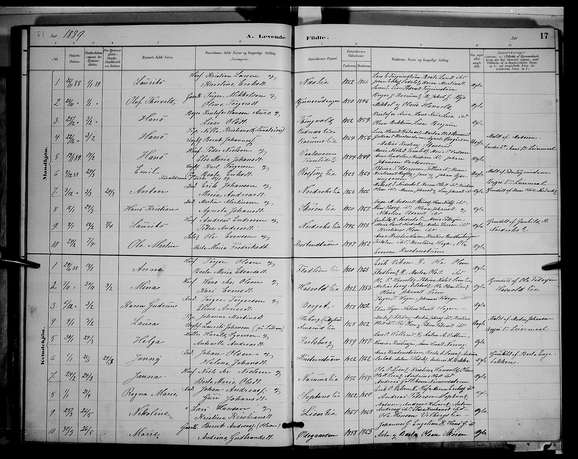 SAH, Søndre Land prestekontor, L/L0003: Klokkerbok nr. 3, 1884-1902, s. 17