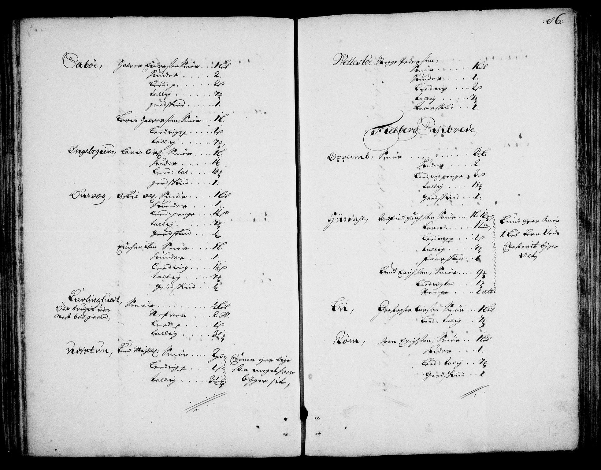 RA, Rentekammeret inntil 1814, Realistisk ordnet avdeling, On/L0002: [Jj 3]: Besiktigelsesforretninger over Halsnøy klosters gods, 1659-1703, s. 85b-86a