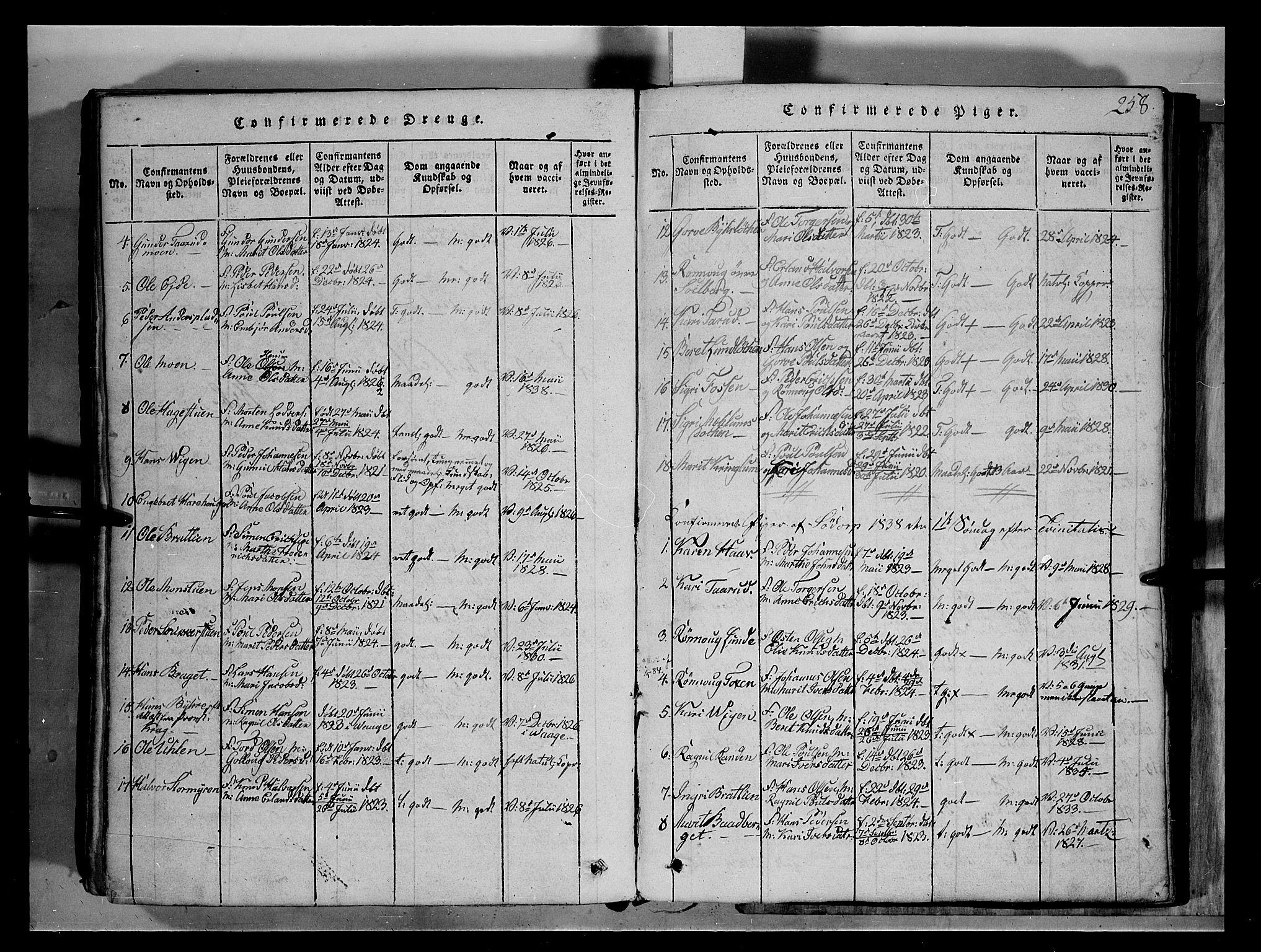 SAH, Fron prestekontor, H/Ha/Hab/L0004: Klokkerbok nr. 4, 1816-1850, s. 258