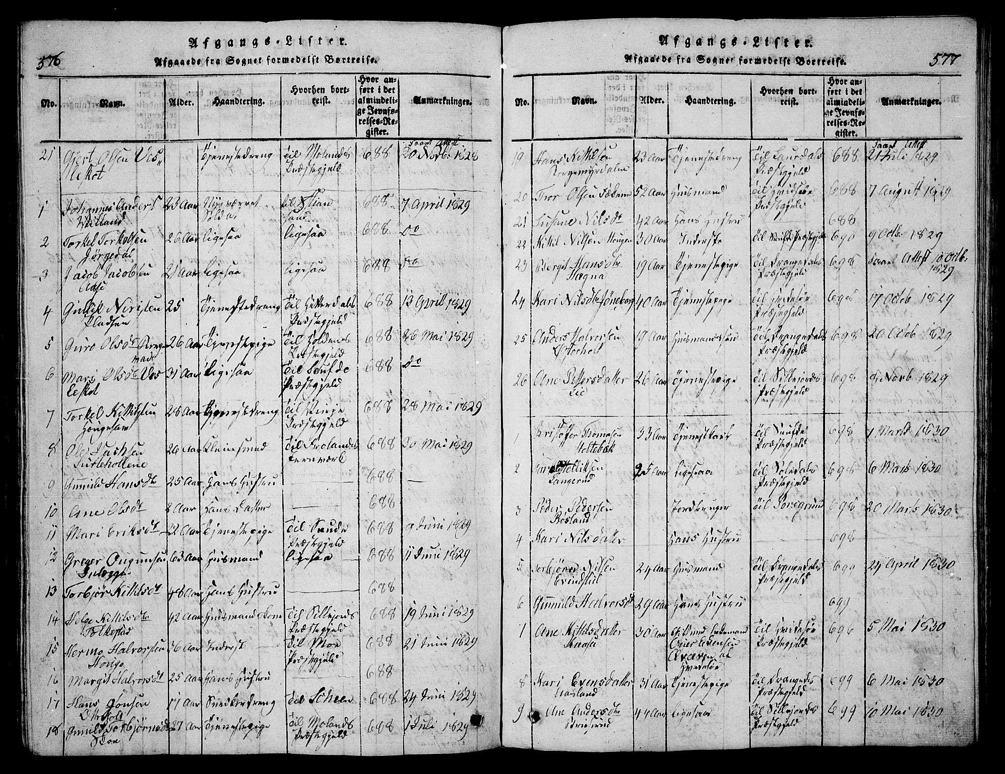 SAKO, Bø kirkebøker, G/Ga/L0001: Klokkerbok nr. 1, 1815-1831, s. 576-577