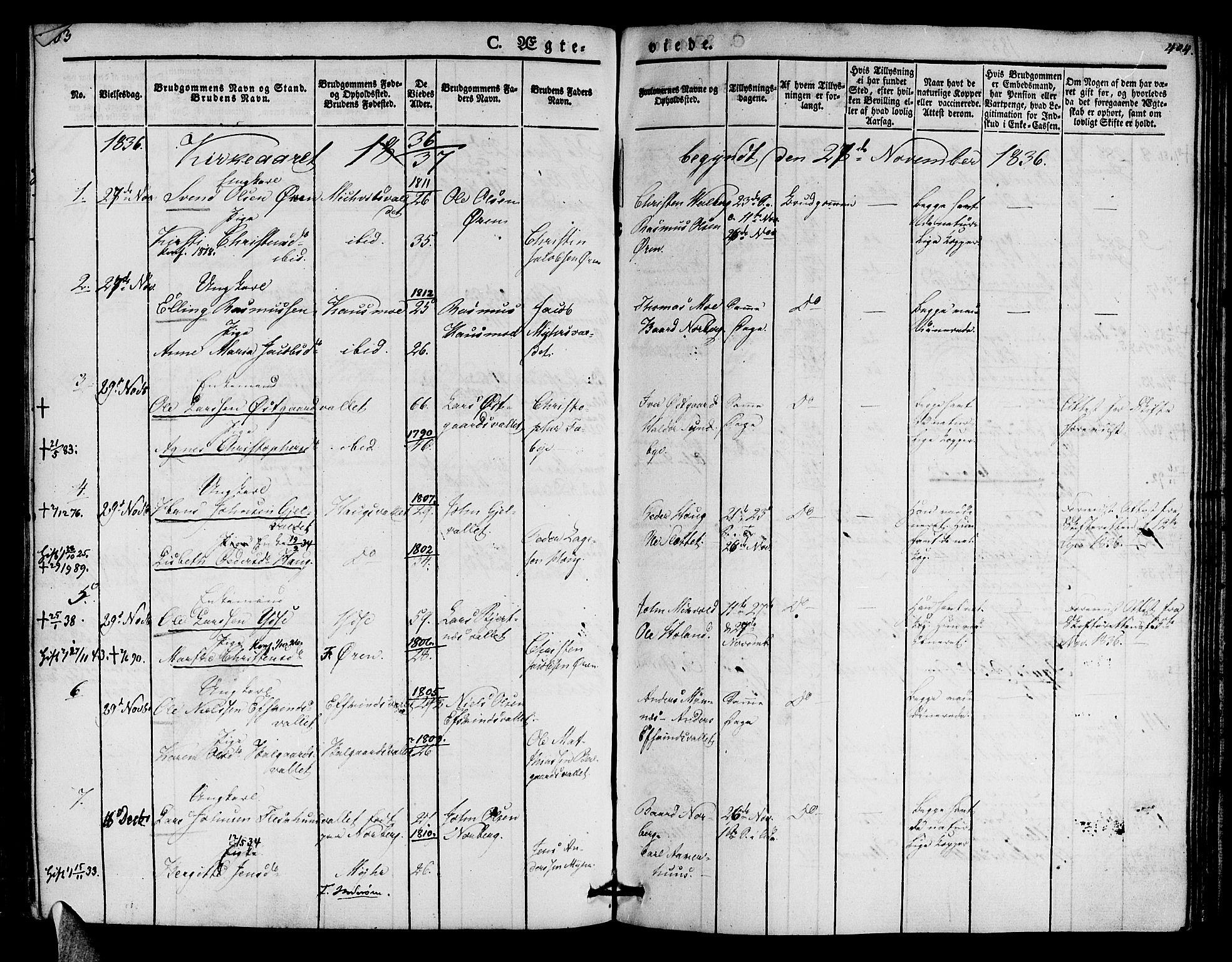 SAT, Ministerialprotokoller, klokkerbøker og fødselsregistre - Nord-Trøndelag, 723/L0238: Ministerialbok nr. 723A07, 1831-1840, s. 403-404