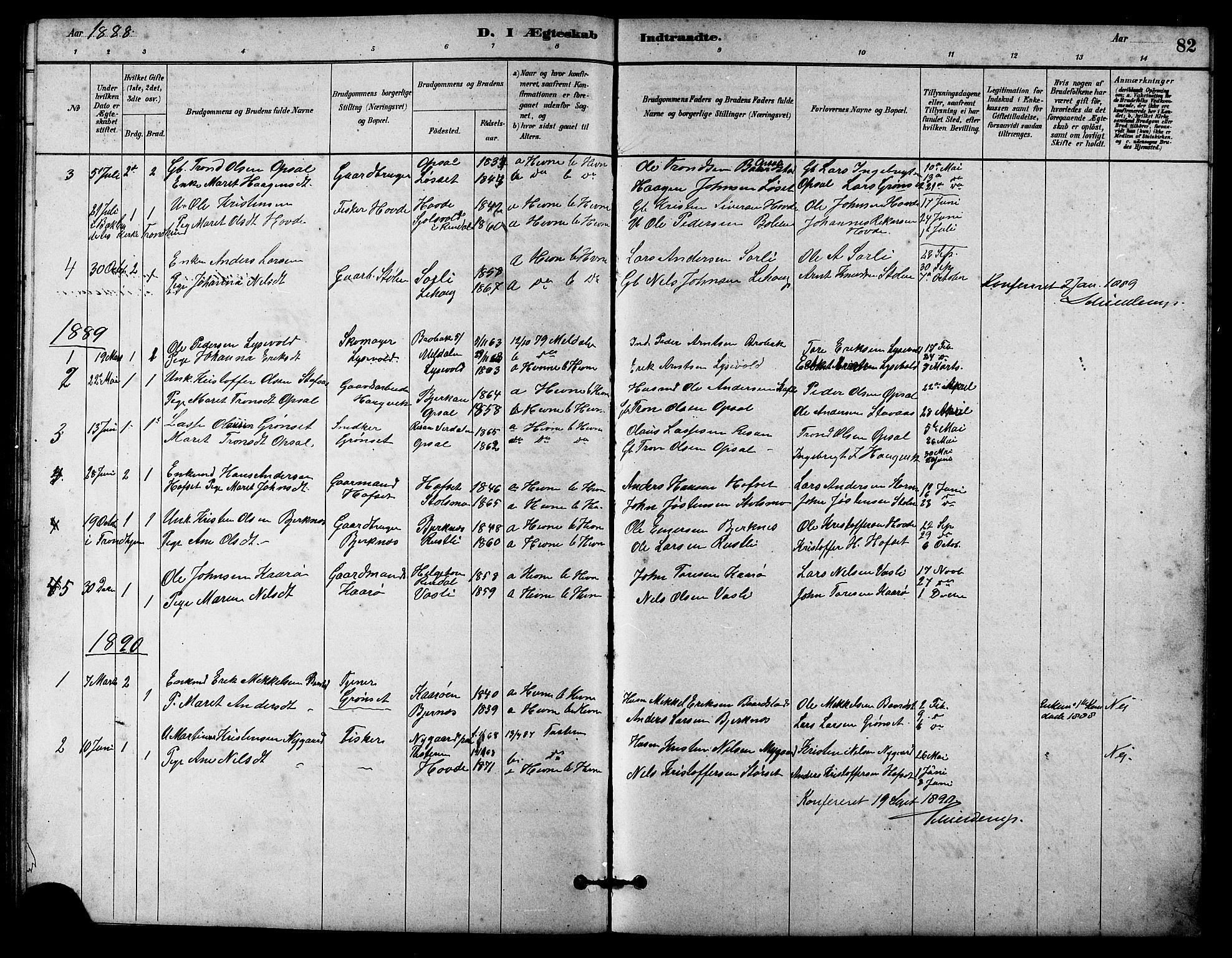 SAT, Ministerialprotokoller, klokkerbøker og fødselsregistre - Sør-Trøndelag, 631/L0514: Klokkerbok nr. 631C02, 1879-1912, s. 82