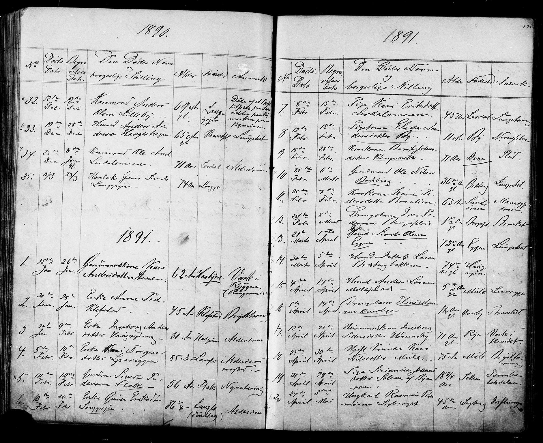 SAT, Ministerialprotokoller, klokkerbøker og fødselsregistre - Sør-Trøndelag, 612/L0387: Klokkerbok nr. 612C03, 1874-1908, s. 230
