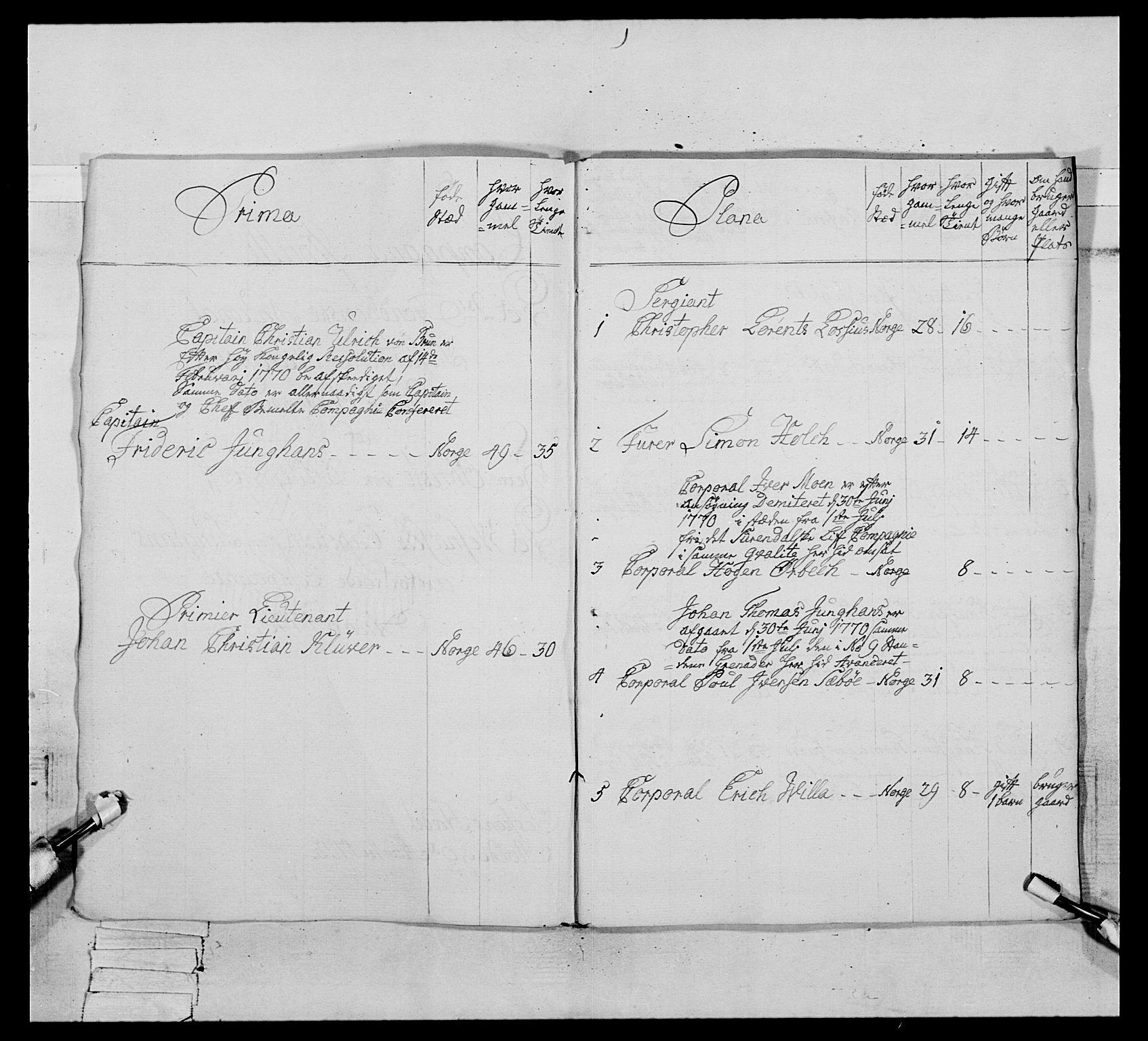 RA, Generalitets- og kommissariatskollegiet, Det kongelige norske kommissariatskollegium, E/Eh/L0076: 2. Trondheimske nasjonale infanteriregiment, 1766-1773, s. 510