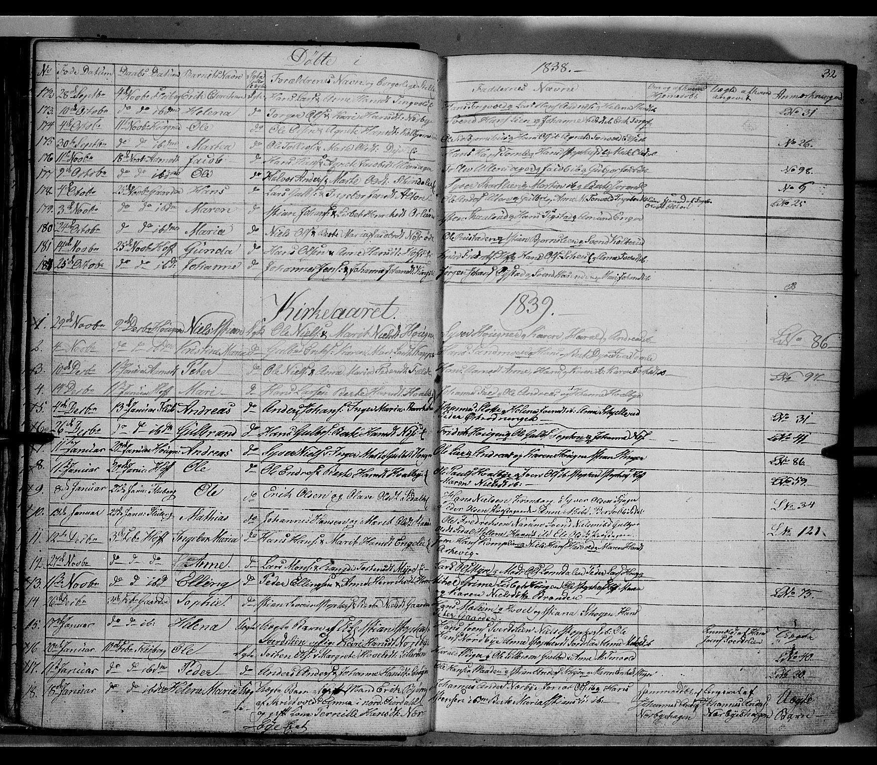 SAH, Land prestekontor, Klokkerbok nr. 2, 1833-1849, s. 32