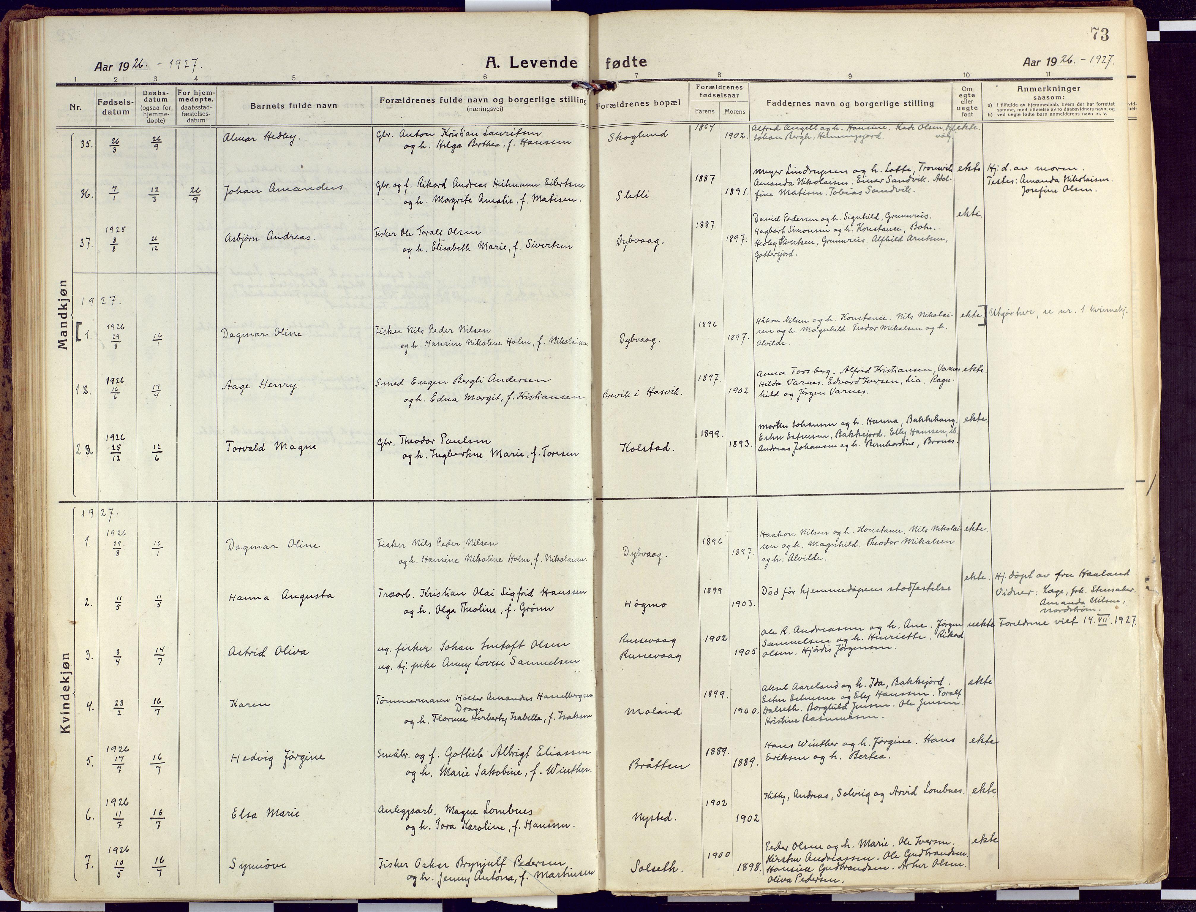 SATØ, Tranøy sokneprestkontor, I/Ia/Iaa/L0015kirke: Ministerialbok nr. 15, 1919-1928, s. 73