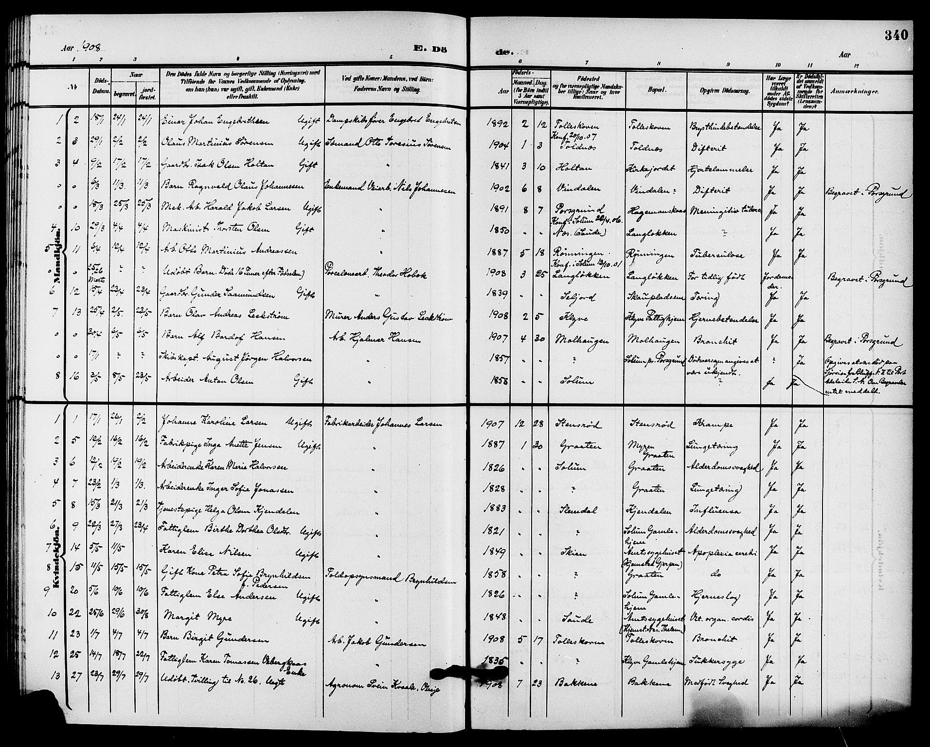 SAKO, Solum kirkebøker, G/Ga/L0008: Klokkerbok nr. I 8, 1898-1909, s. 340