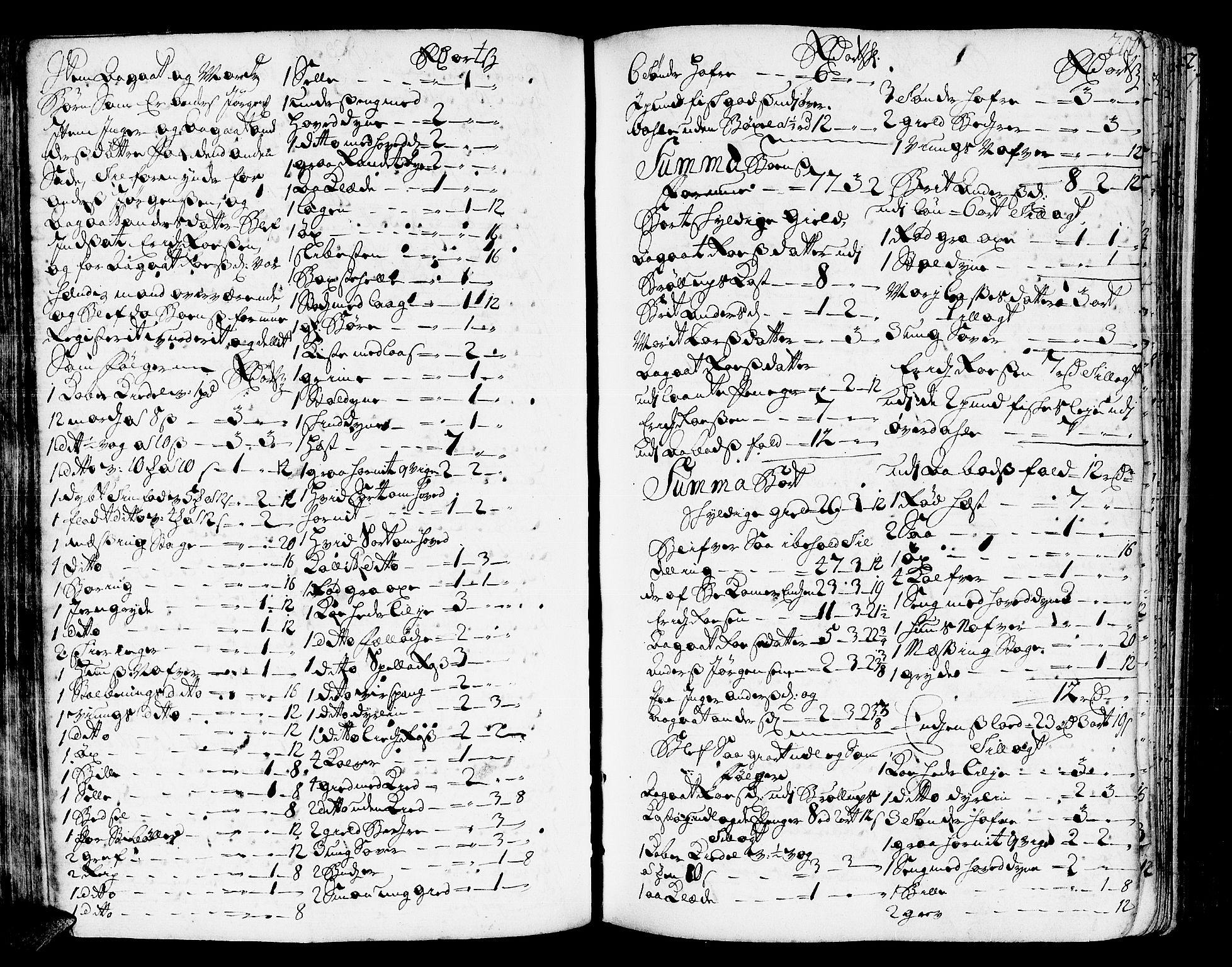 SAT, Romsdal sorenskriveri, 3/3A/L0006: Skifteprotokoll, 1718-1730, s. 199b-200a