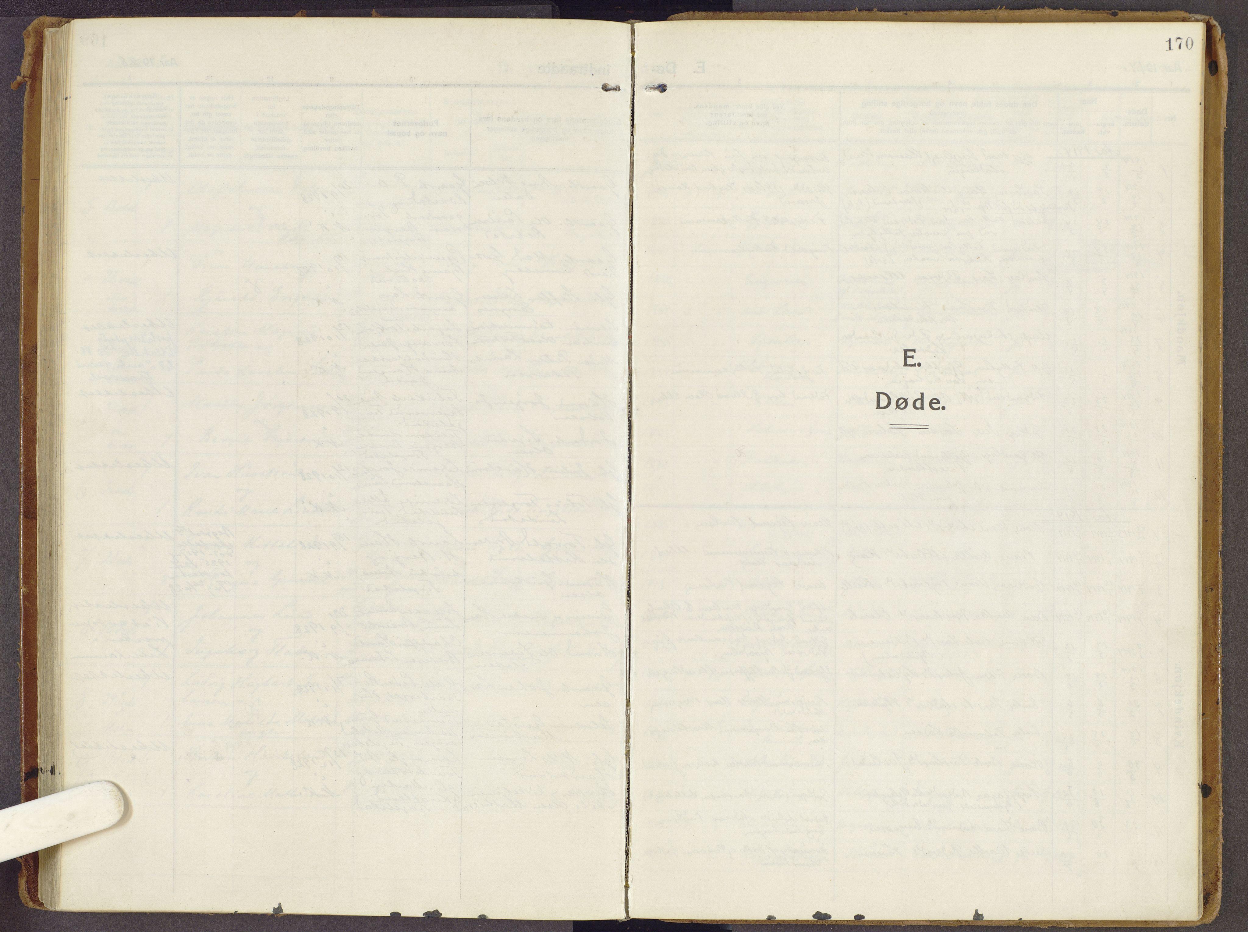 SAH, Brandbu prestekontor, Ministerialbok nr. 3, 1914-1928, s. 170