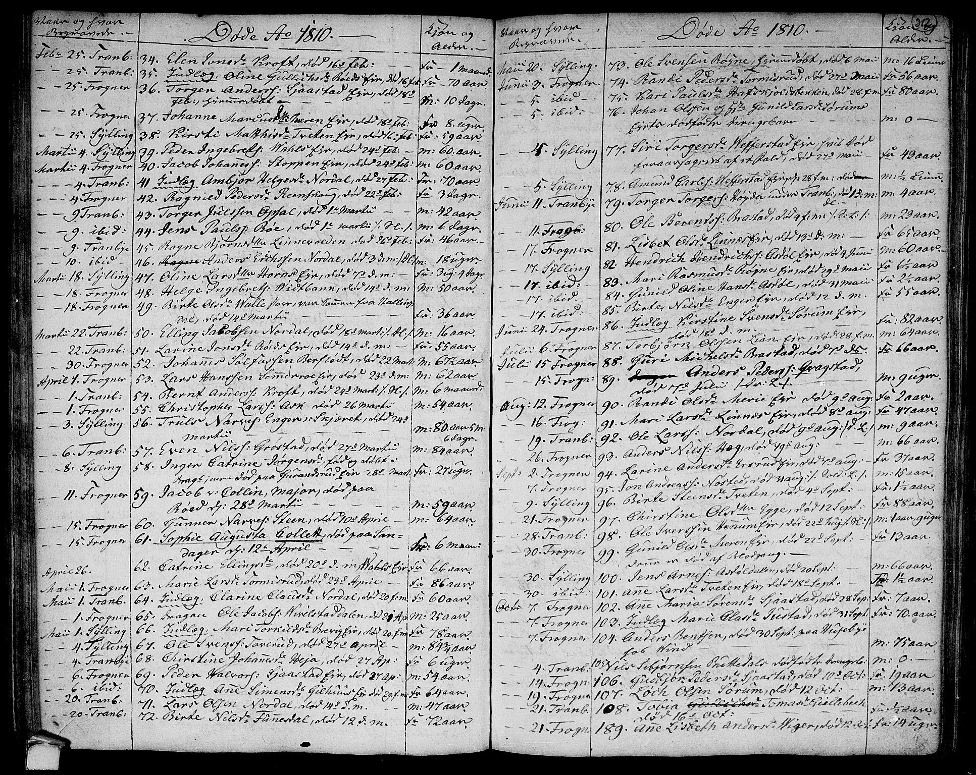 SAKO, Lier kirkebøker, F/Fa/L0007: Ministerialbok nr. I 7, 1794-1813, s. 312