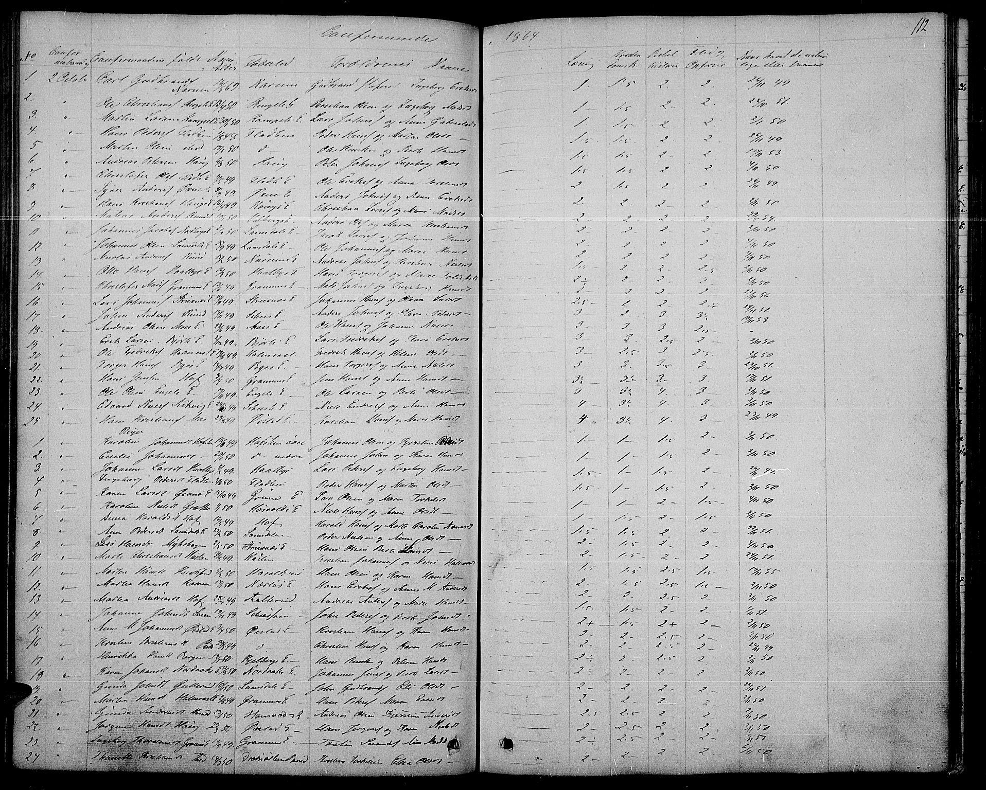 SAH, Søndre Land prestekontor, L/L0001: Klokkerbok nr. 1, 1849-1883, s. 112