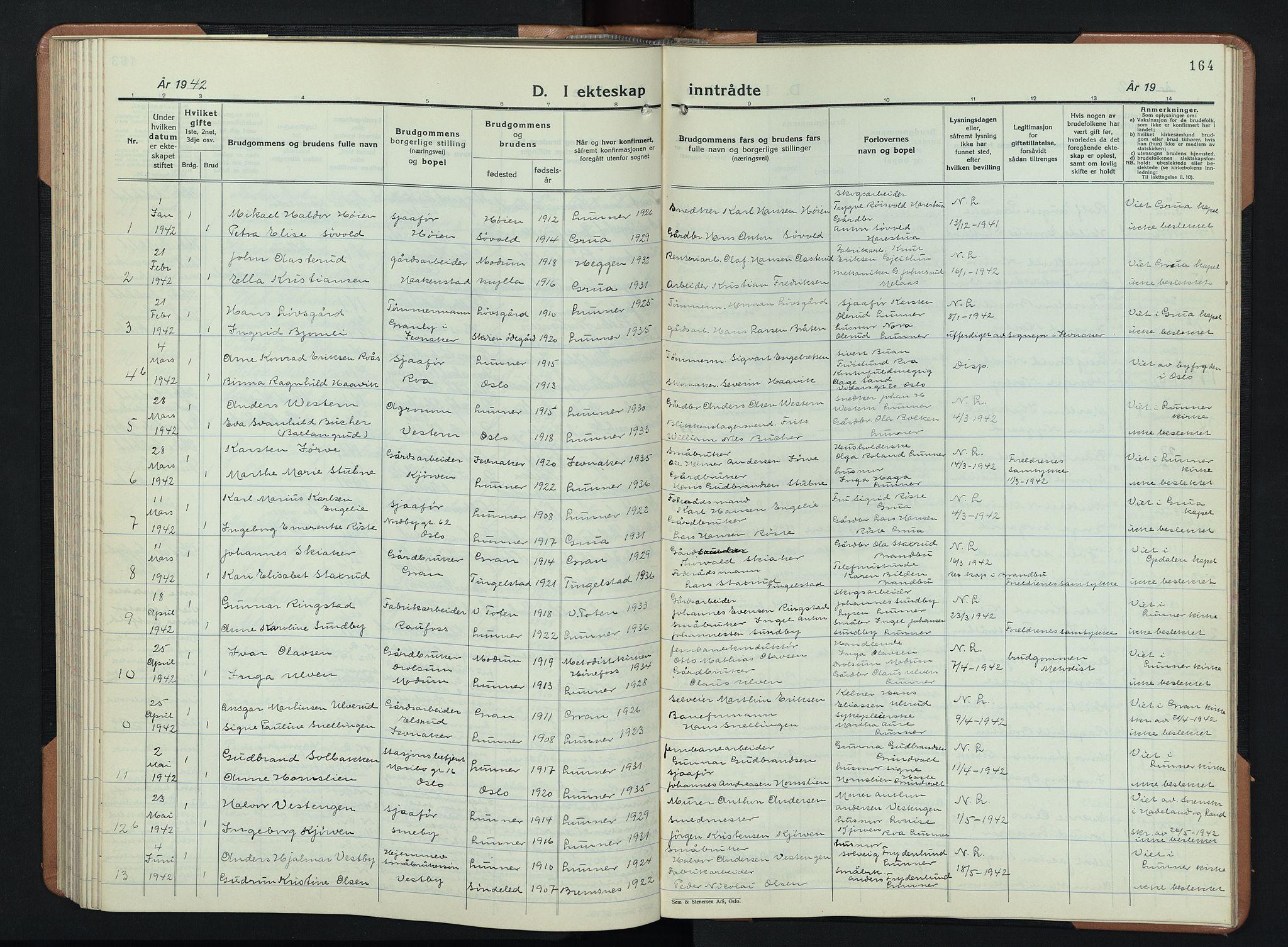SAH, Lunner prestekontor, H/Ha/Hab/L0003: Klokkerbok nr. 3, 1933-1945, s. 164