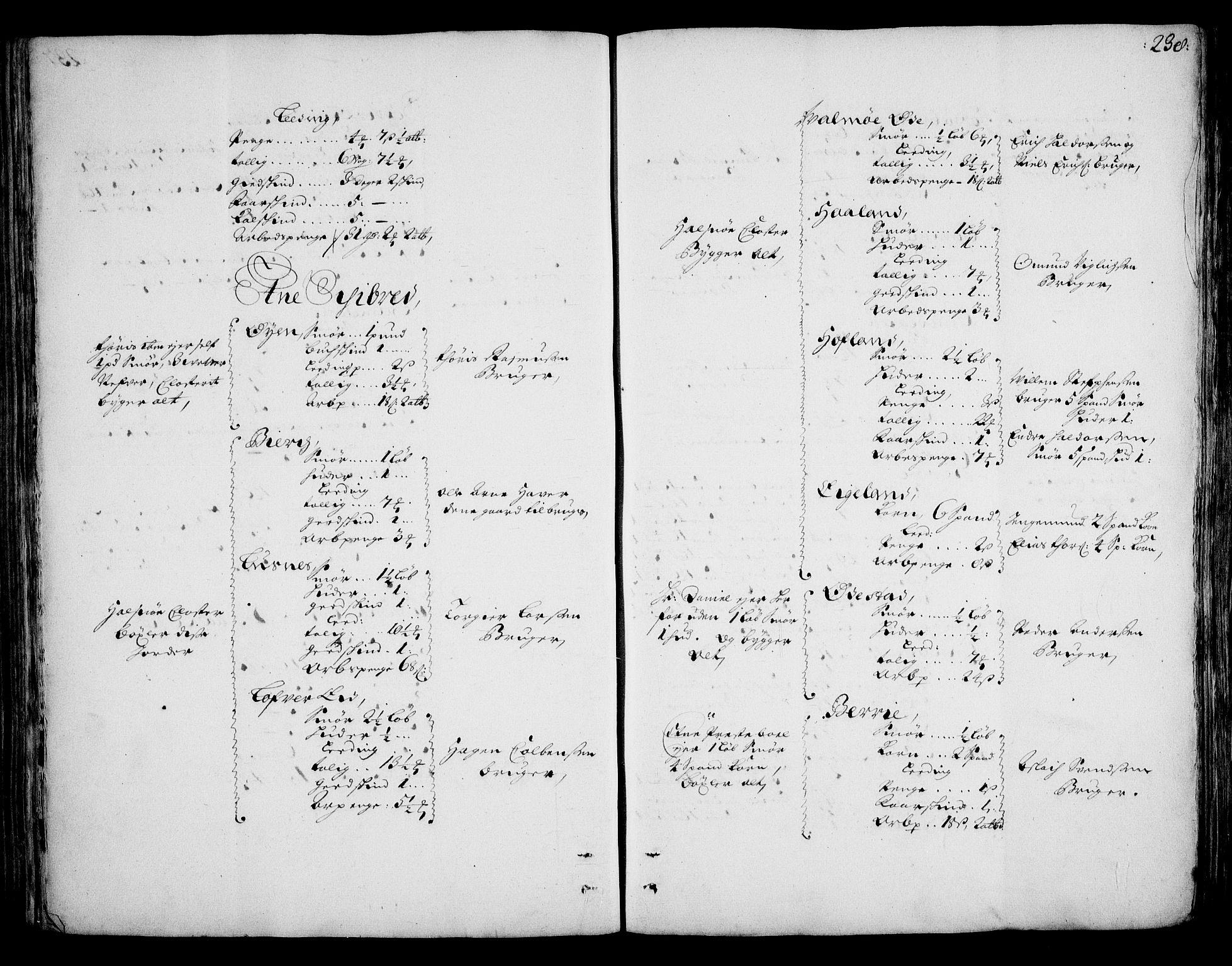 RA, Rentekammeret inntil 1814, Realistisk ordnet avdeling, On/L0002: [Jj 3]: Besiktigelsesforretninger over Halsnøy klosters gods, 1659-1703, s. 237b-238a