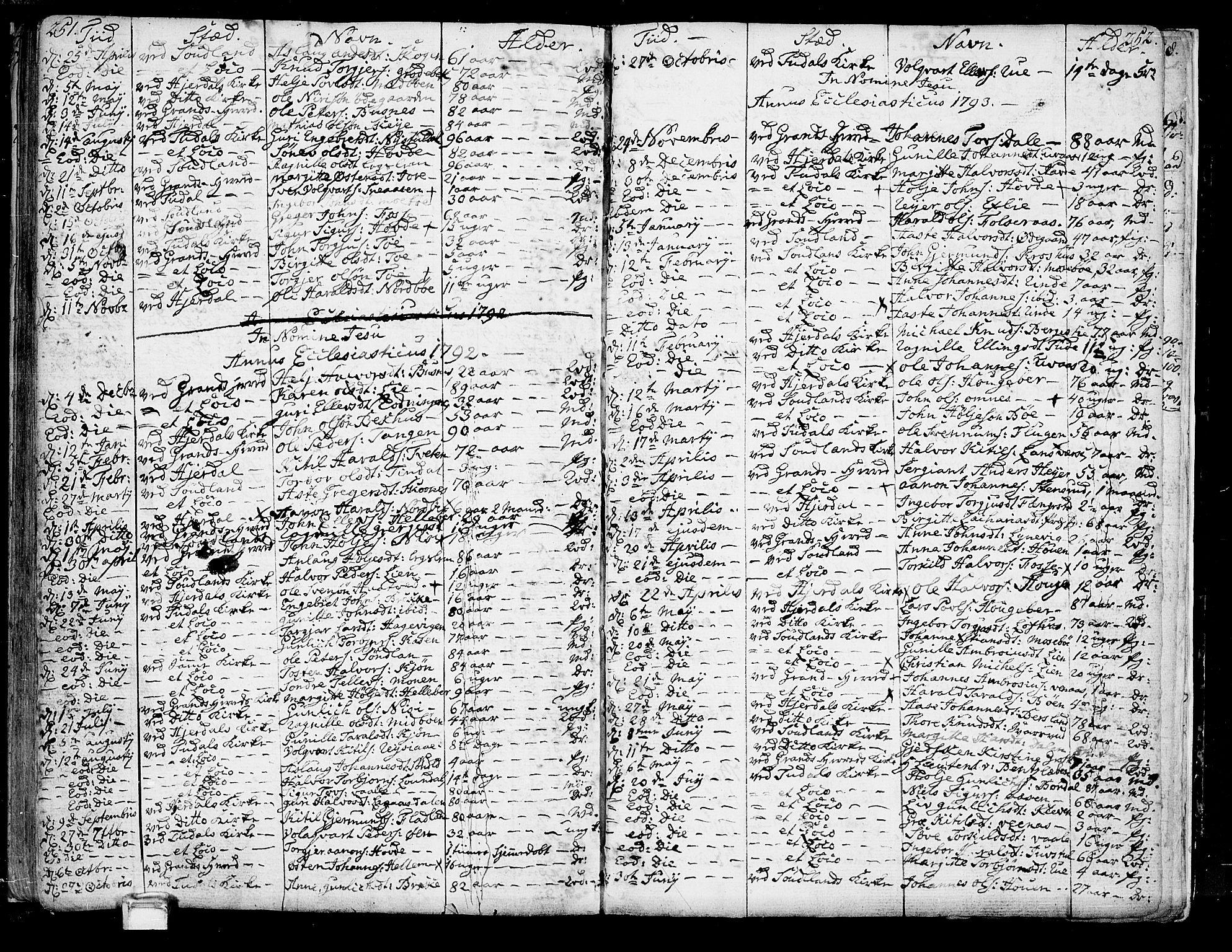 SAKO, Hjartdal kirkebøker, F/Fa/L0005: Ministerialbok nr. I 5, 1776-1801, s. 251-252