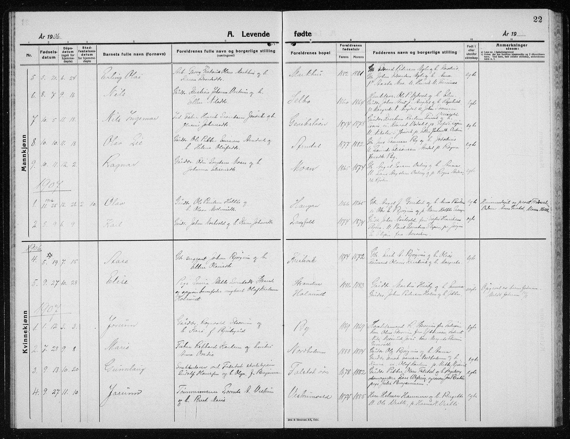 SAT, Ministerialprotokoller, klokkerbøker og fødselsregistre - Nord-Trøndelag, 719/L0180: Klokkerbok nr. 719C01, 1878-1940, s. 22