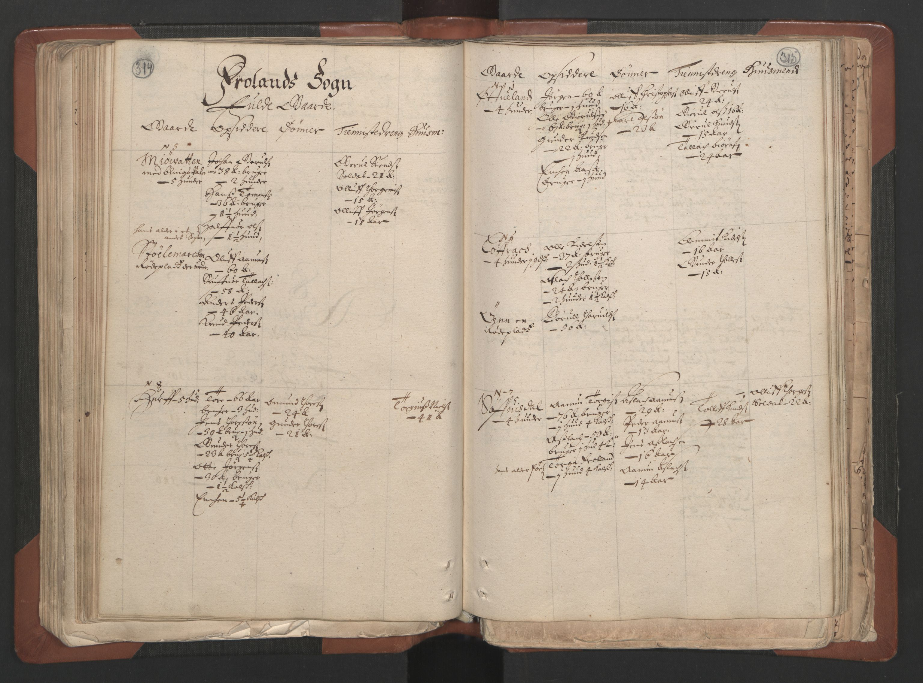 RA, Fogdenes og sorenskrivernes manntall 1664-1666, nr. 7: Nedenes fogderi, 1664-1666, s. 314-315