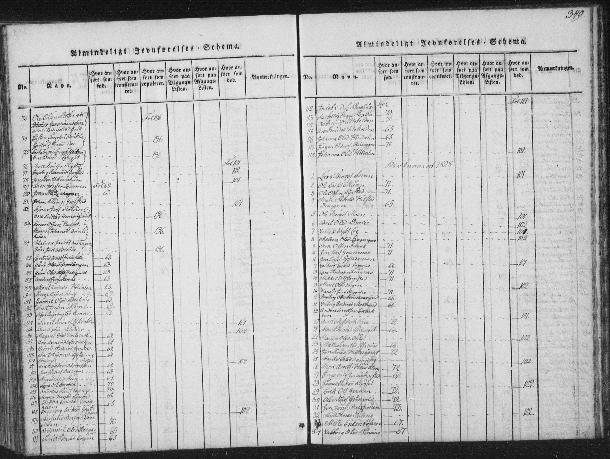 SAT, Ministerialprotokoller, klokkerbøker og fødselsregistre - Sør-Trøndelag, 672/L0862: Klokkerbok nr. 672C01, 1816-1831, s. 349