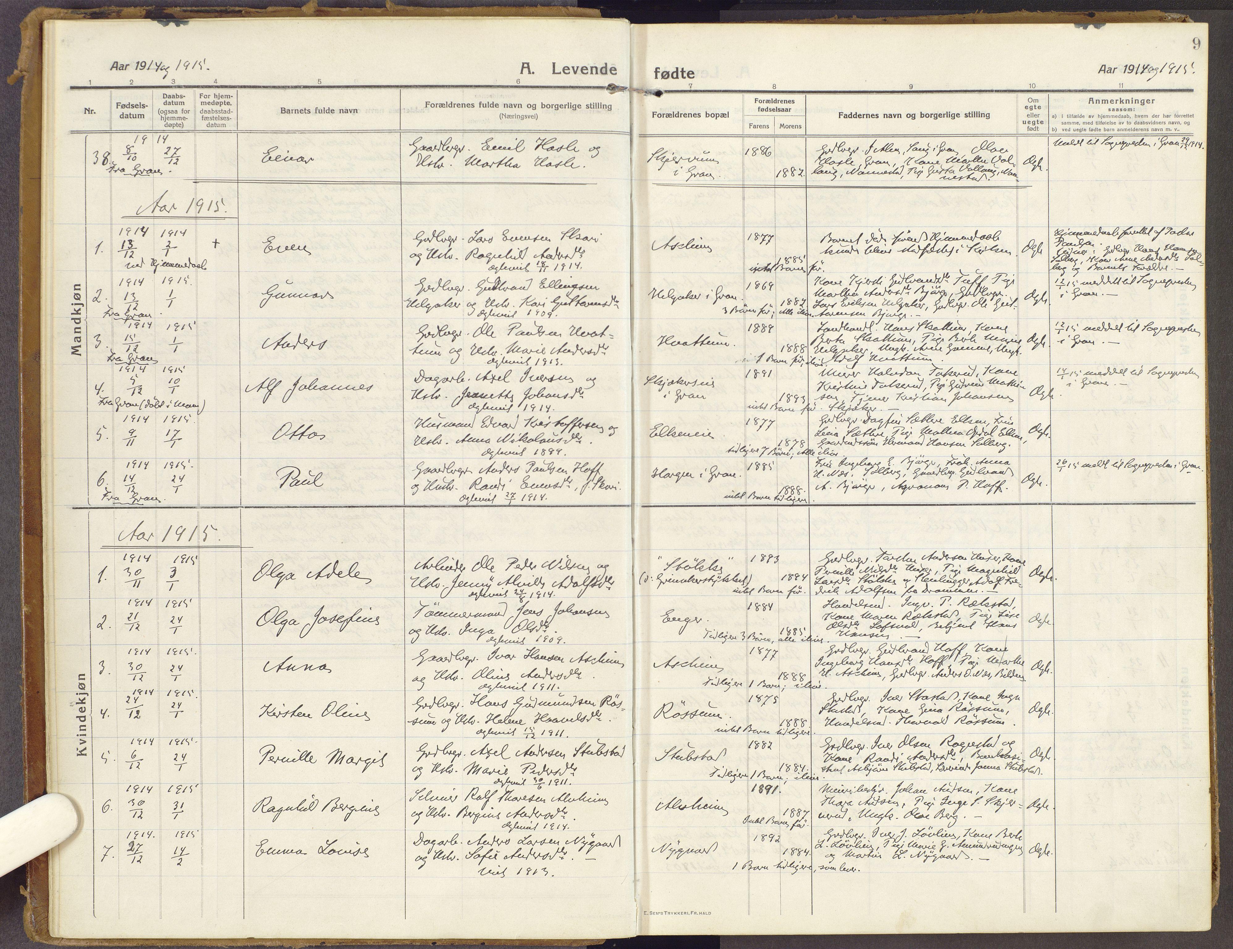 SAH, Brandbu prestekontor, Ministerialbok nr. 3, 1914-1928, s. 9