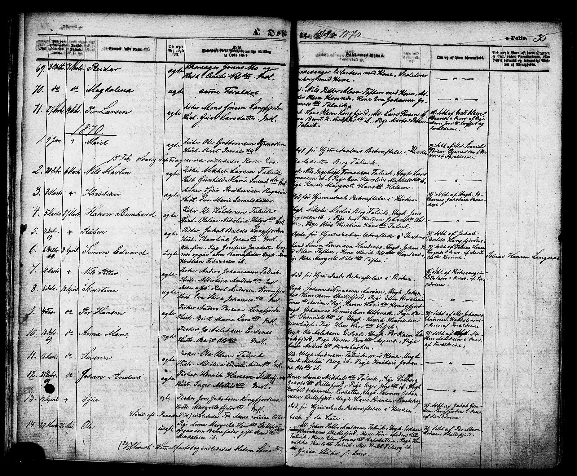 SATØ, Talvik sokneprestkontor, H/Ha/L0011kirke: Ministerialbok nr. 11, 1864-1877, s. 36